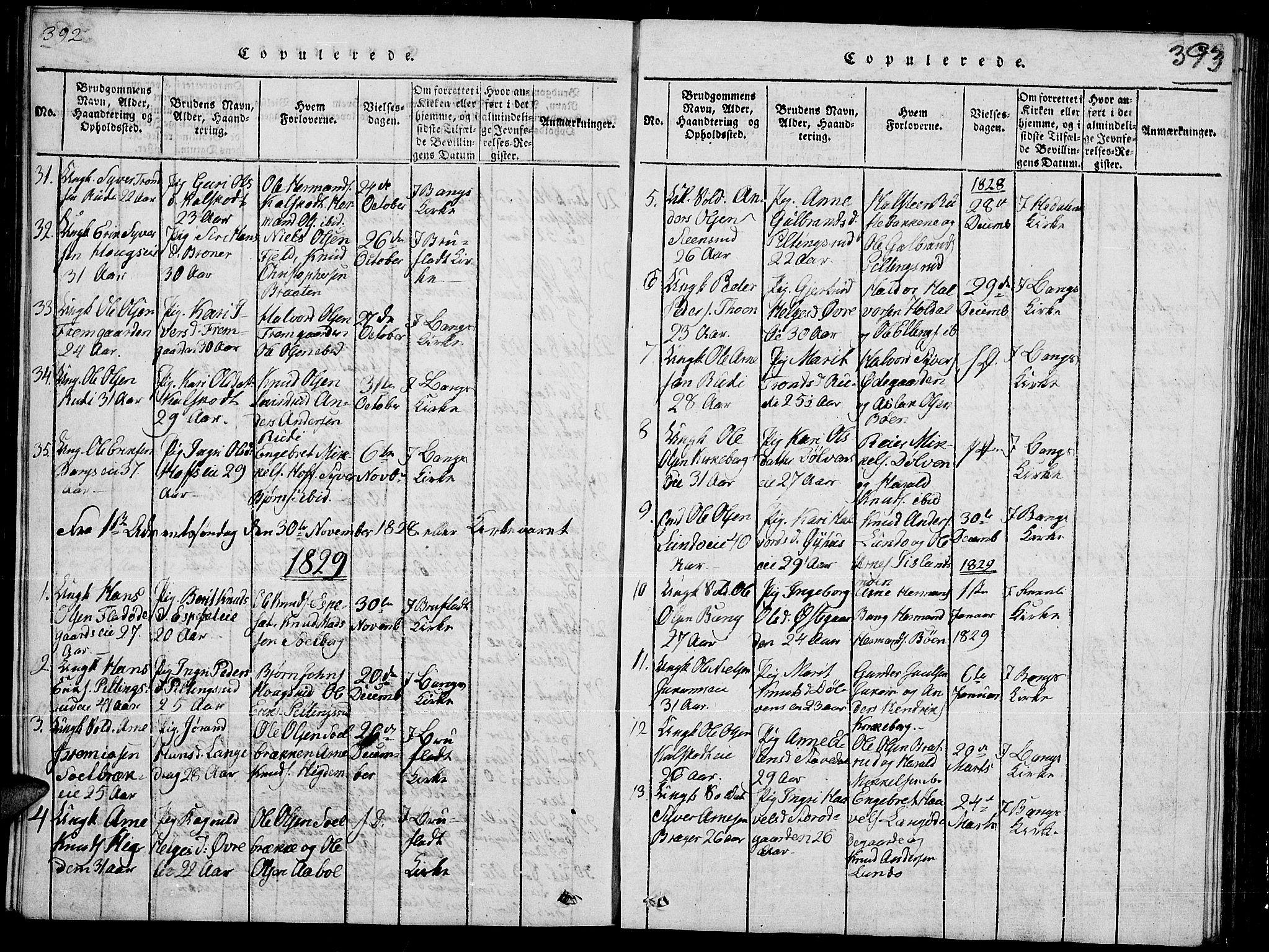 SAH, Sør-Aurdal prestekontor, Klokkerbok nr. 2, 1826-1840, s. 392-393