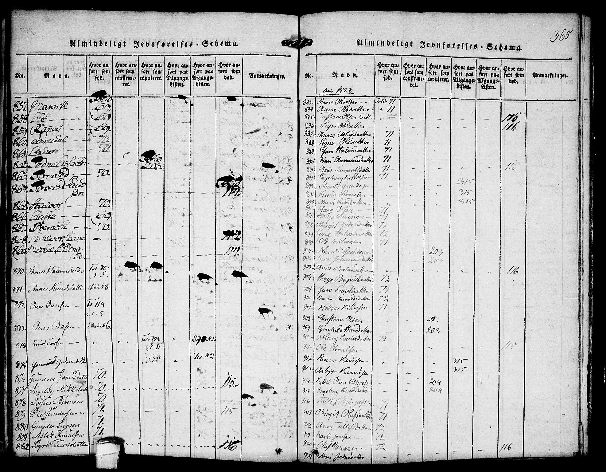SAKO, Kviteseid kirkebøker, F/Fa/L0005: Ministerialbok nr. I 5, 1815-1836, s. 365