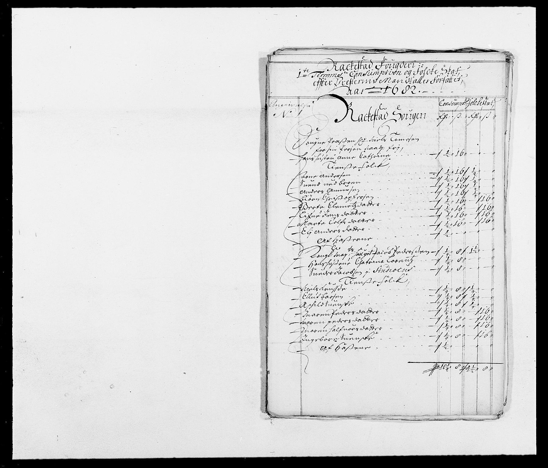 RA, Rentekammeret inntil 1814, Reviderte regnskaper, Fogderegnskap, R05/L0273: Fogderegnskap Rakkestad, 1682, s. 102
