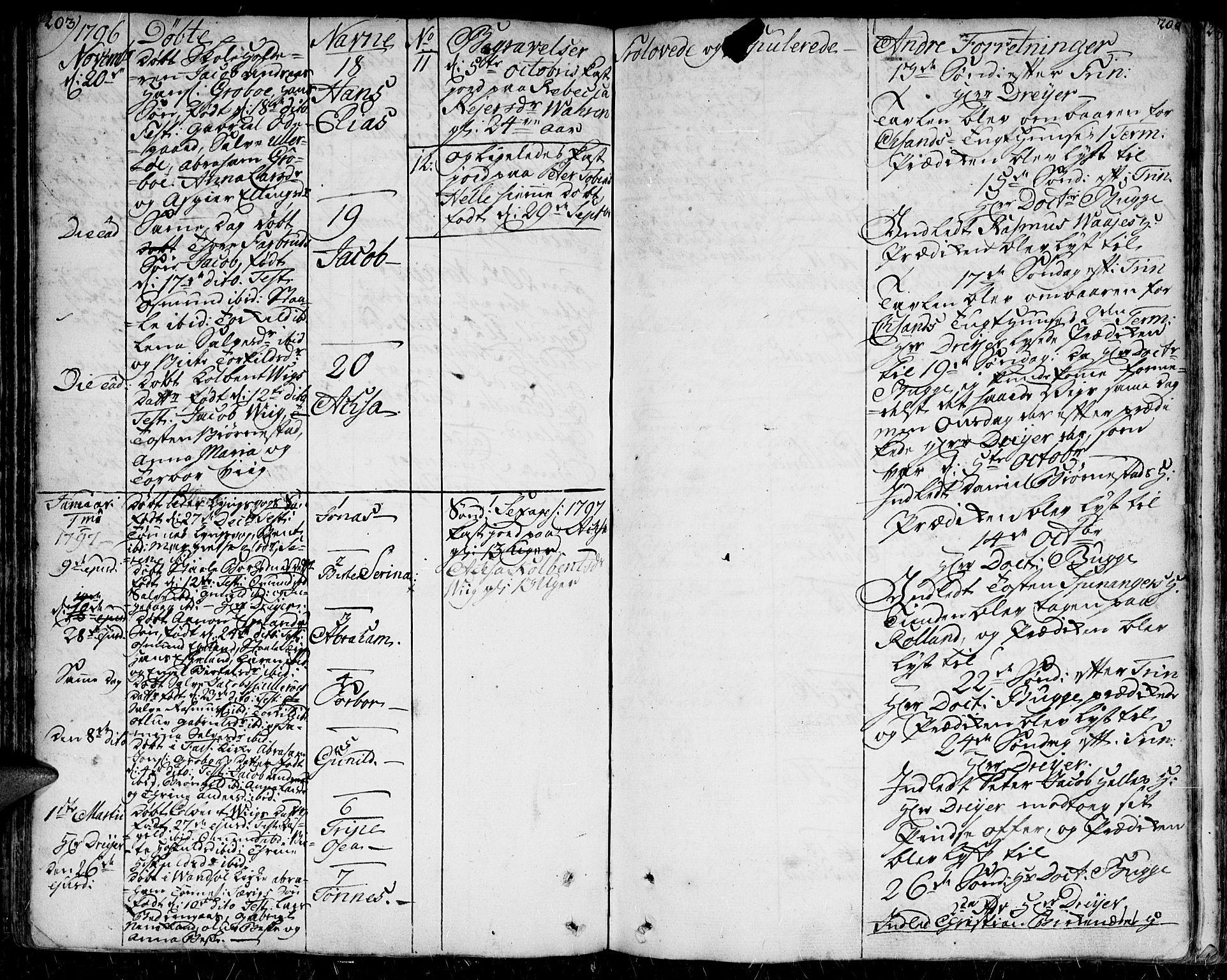SAK, Herad sokneprestkontor, F/Fa/Faa/L0001: Ministerialbok nr. A 1 /2, 1768-1797, s. 203-204