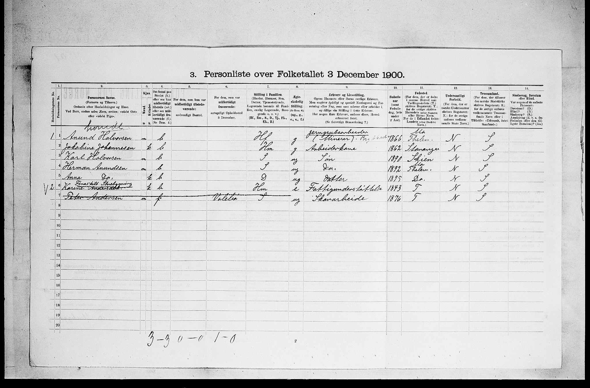 SAKO, Folketelling 1900 for 0819 Holla herred, 1900, s. 536