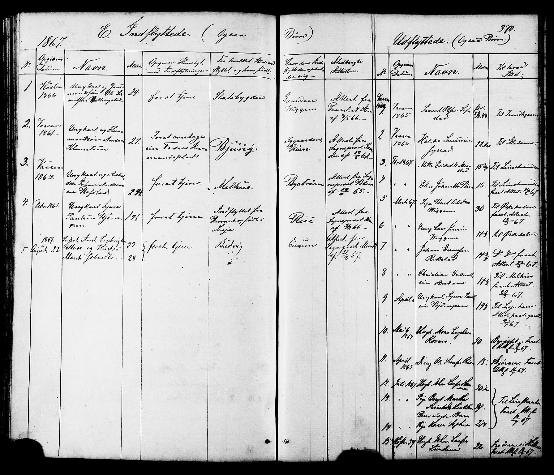 SAT, Ministerialprotokoller, klokkerbøker og fødselsregistre - Sør-Trøndelag, 665/L0777: Klokkerbok nr. 665C02, 1867-1915, s. 370