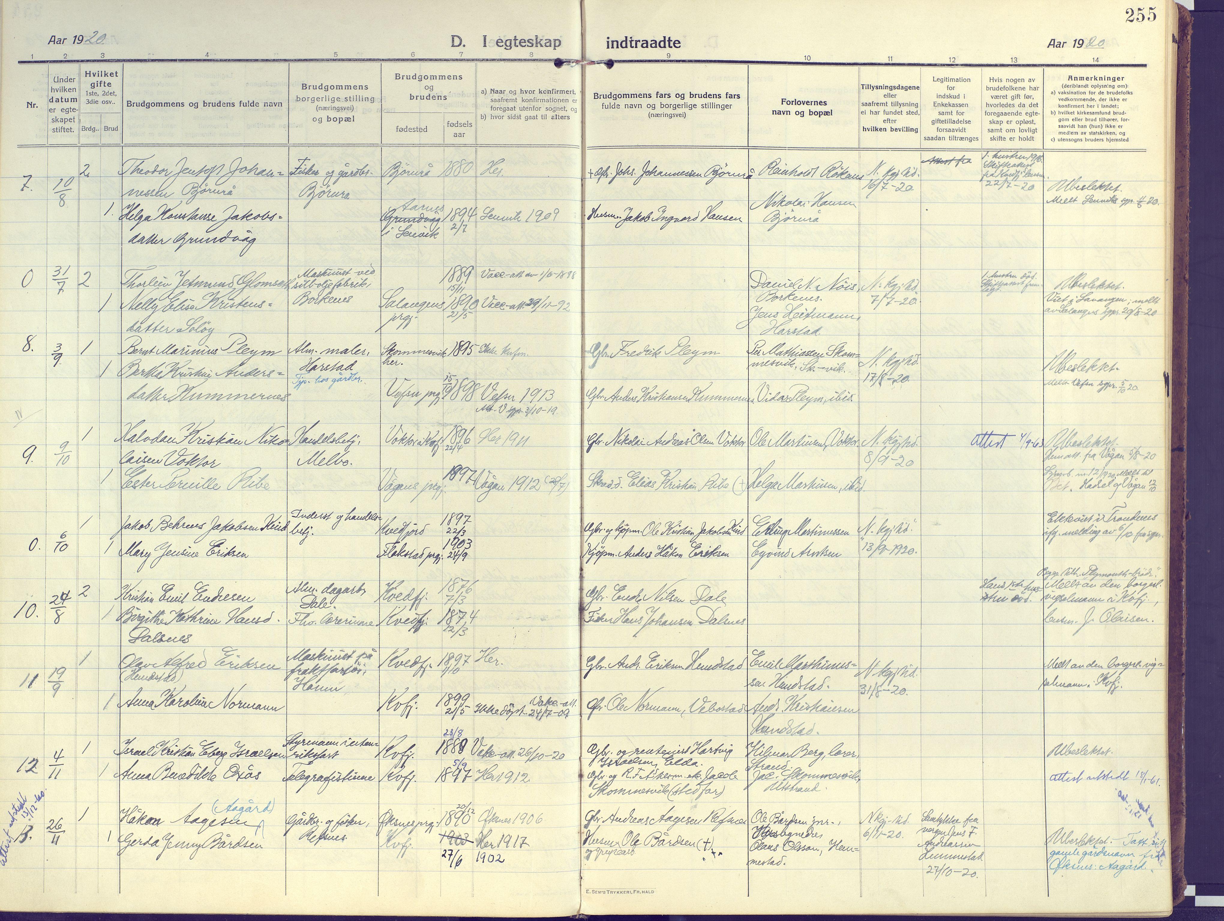 SATØ, Kvæfjord sokneprestkontor, G/Ga/Gaa/L0007kirke: Ministerialbok nr. 7, 1915-1931, s. 255