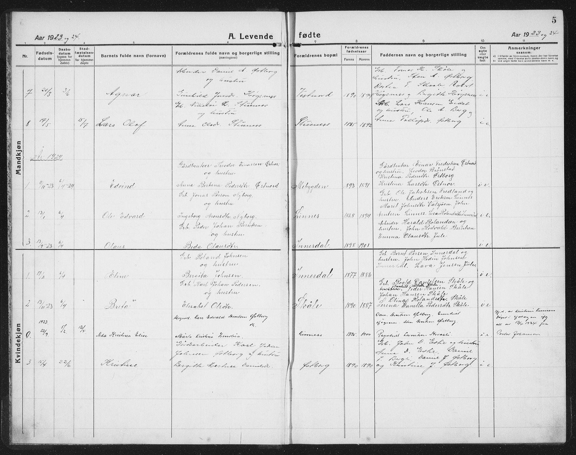SAT, Ministerialprotokoller, klokkerbøker og fødselsregistre - Nord-Trøndelag, 757/L0507: Klokkerbok nr. 757C02, 1923-1939, s. 5