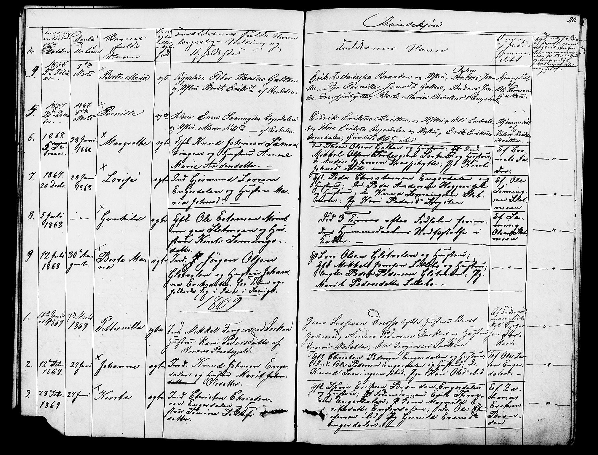 SAH, Rendalen prestekontor, H/Ha/Hab/L0002: Klokkerbok nr. 2, 1858-1880, s. 20
