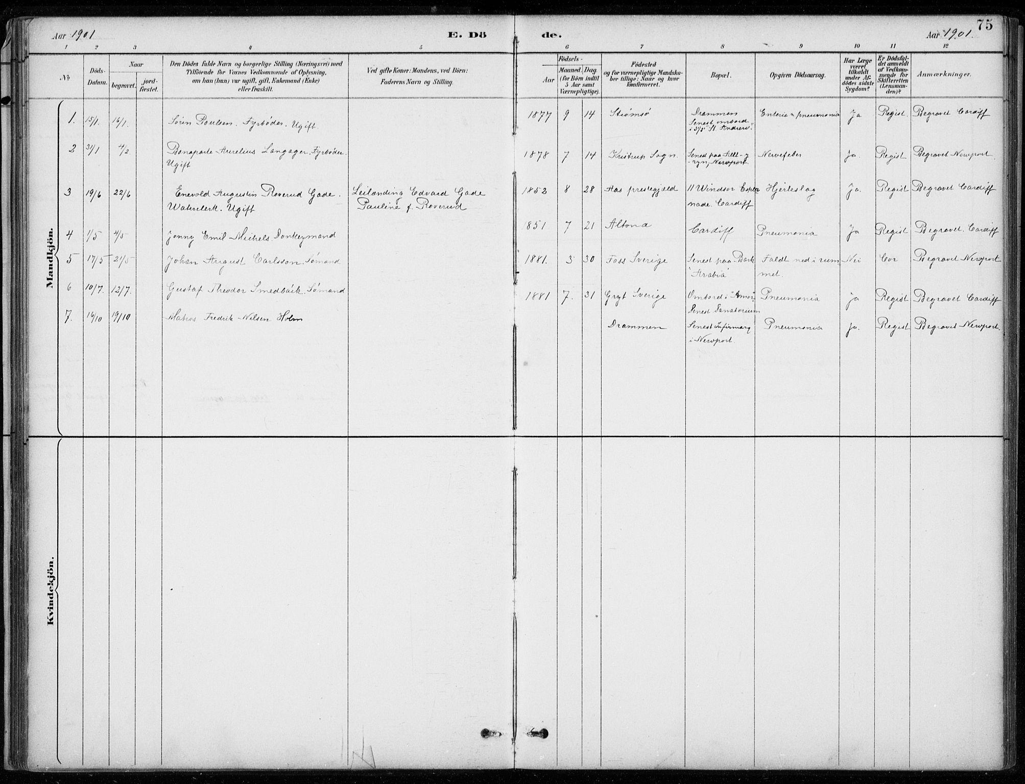 SAB, Den Norske Sjømannsmisjon i utlandet*, Ministerialbok nr. A 2, 1887-1932, s. 75