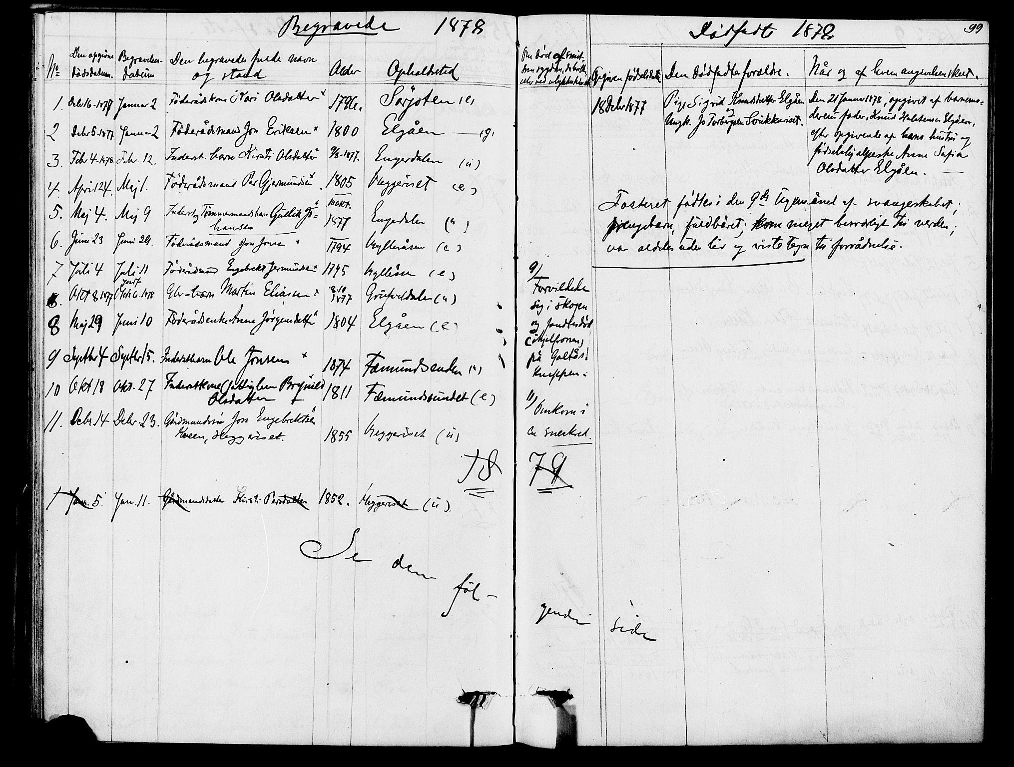 SAH, Rendalen prestekontor, H/Ha/Hab/L0002: Klokkerbok nr. 2, 1858-1880, s. 99