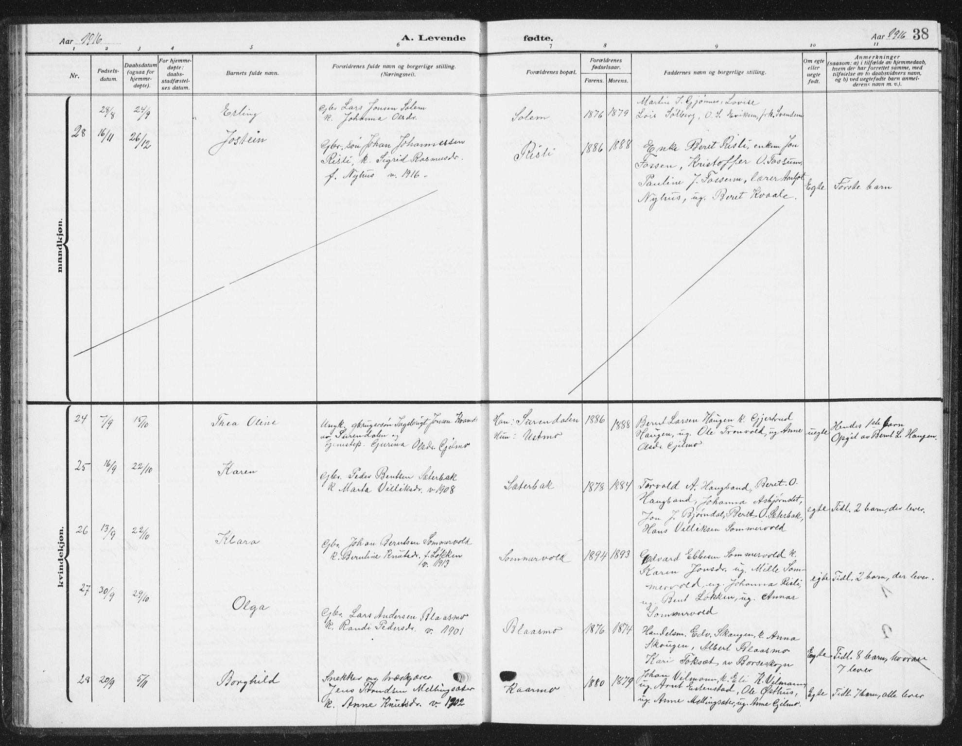 SAT, Ministerialprotokoller, klokkerbøker og fødselsregistre - Sør-Trøndelag, 668/L0820: Klokkerbok nr. 668C09, 1912-1936, s. 38