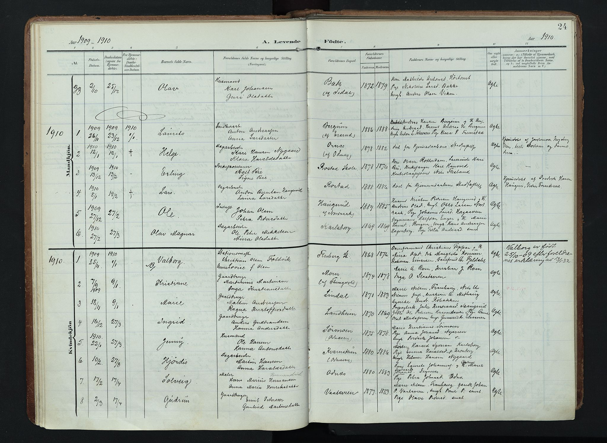 SAH, Søndre Land prestekontor, K/L0005: Ministerialbok nr. 5, 1905-1914, s. 24