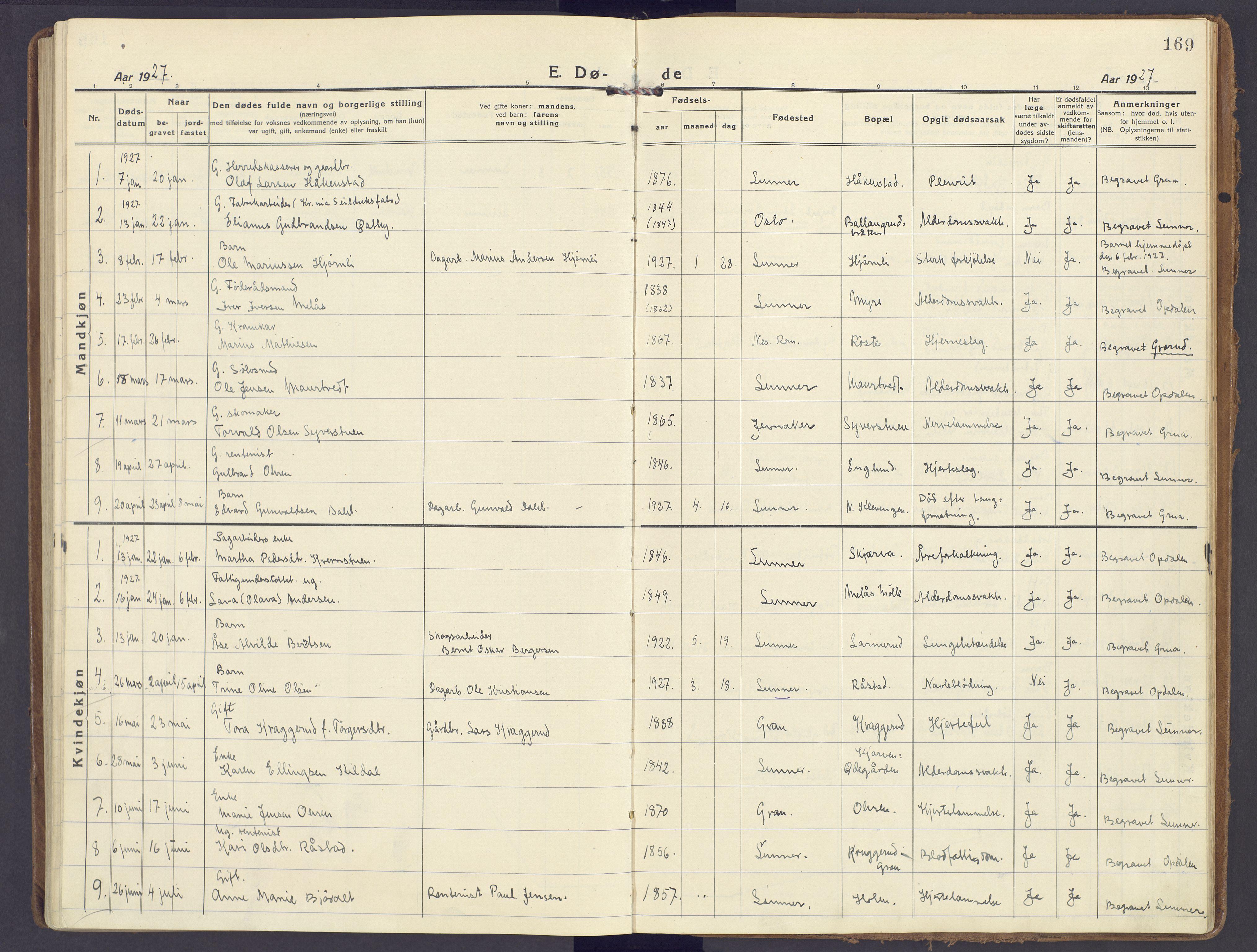 SAH, Lunner prestekontor, H/Ha/Haa/L0002: Ministerialbok nr. 2, 1922-1931, s. 169