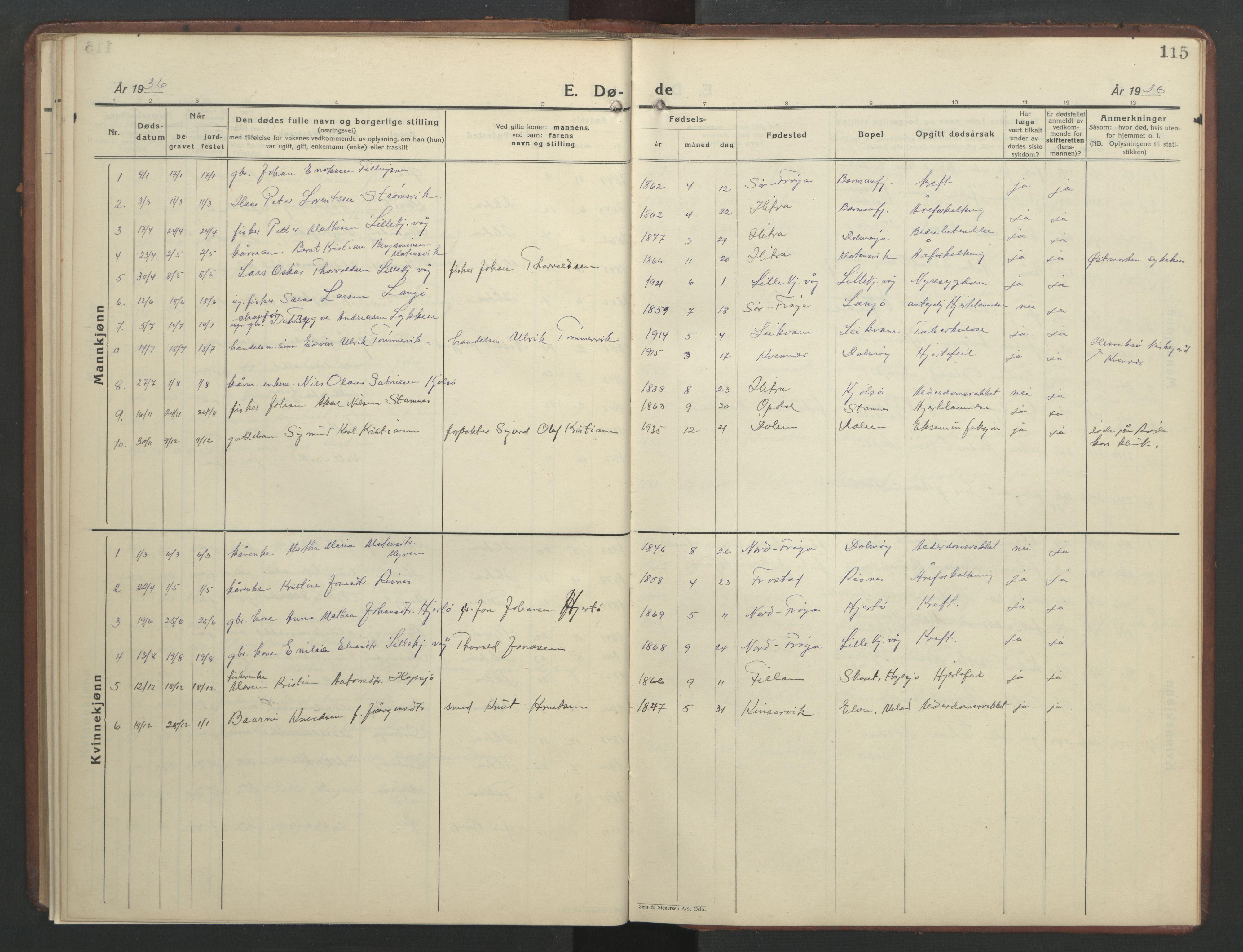 SAT, Ministerialprotokoller, klokkerbøker og fødselsregistre - Sør-Trøndelag, 634/L0544: Klokkerbok nr. 634C06, 1927-1948, s. 115