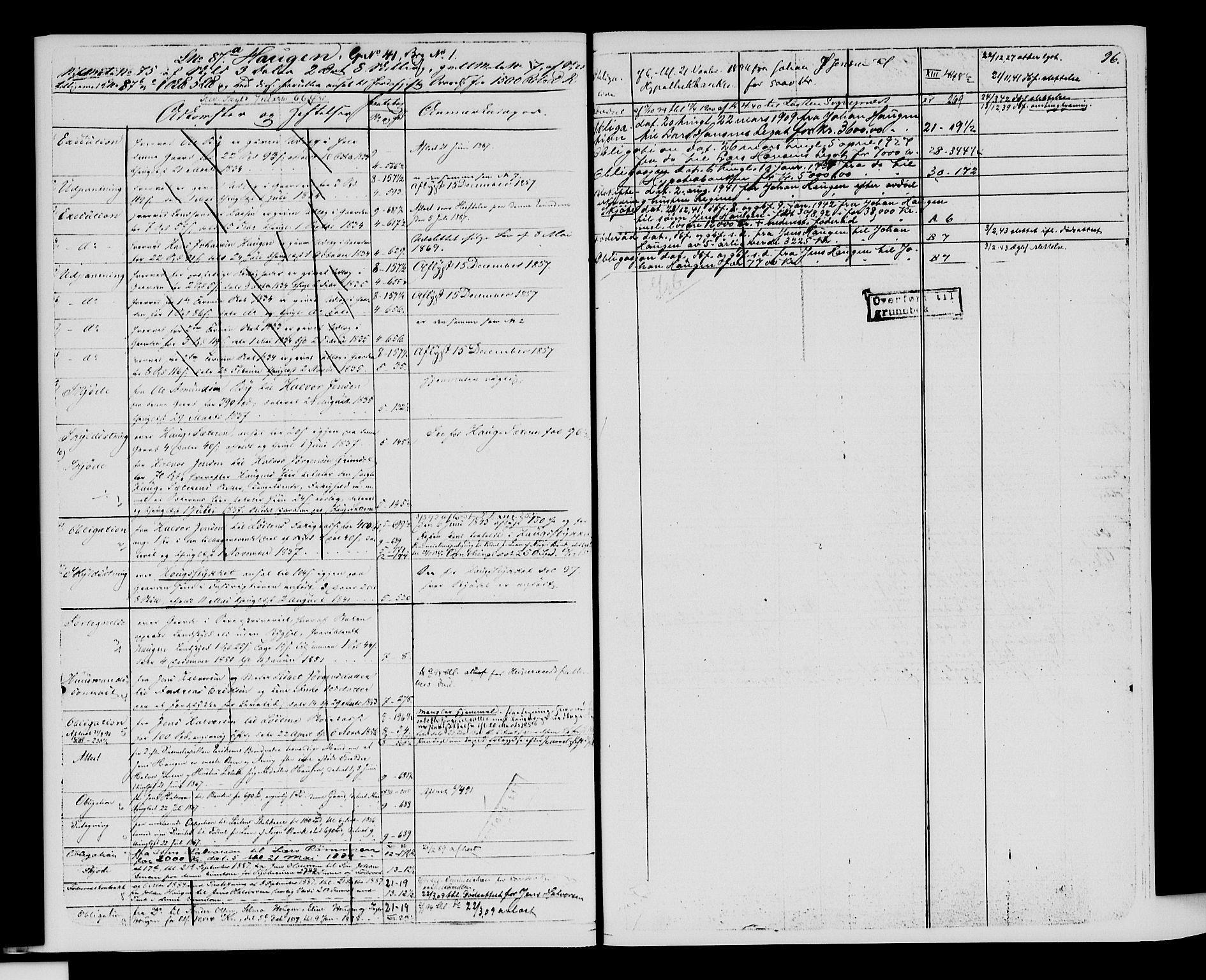 SAH, Sør-Hedmark sorenskriveri, H/Ha/Hac/Hacc/L0001: Panteregister nr. 3.1, 1855-1943, s. 96