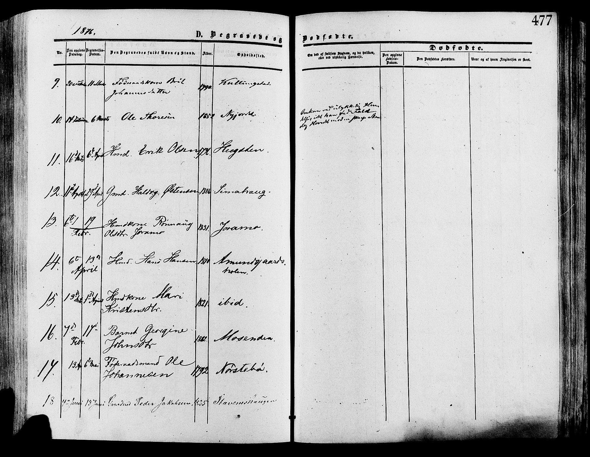 SAH, Lesja prestekontor, Ministerialbok nr. 8, 1854-1880, s. 477