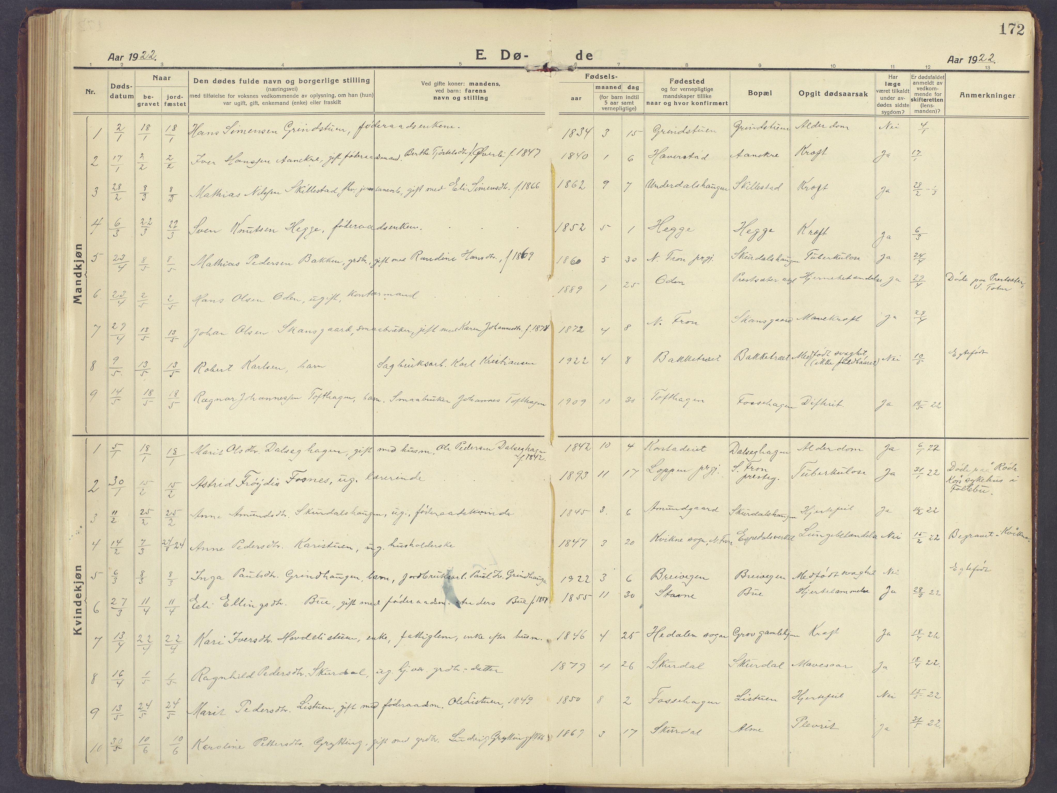 SAH, Sør-Fron prestekontor, H/Ha/Haa/L0005: Ministerialbok nr. 5, 1920-1933, s. 172