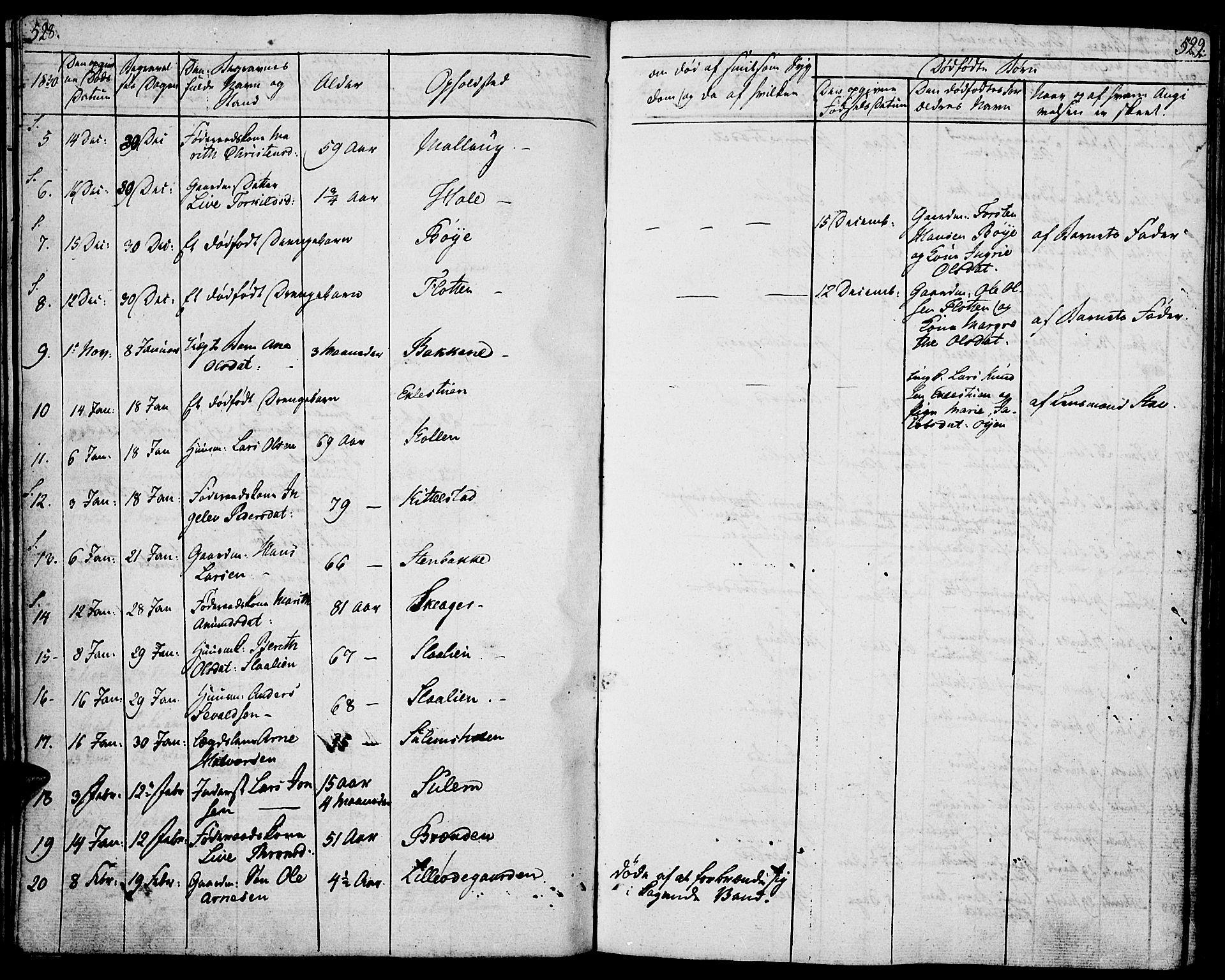 SAH, Lom prestekontor, K/L0005: Ministerialbok nr. 5, 1825-1837, s. 528-529
