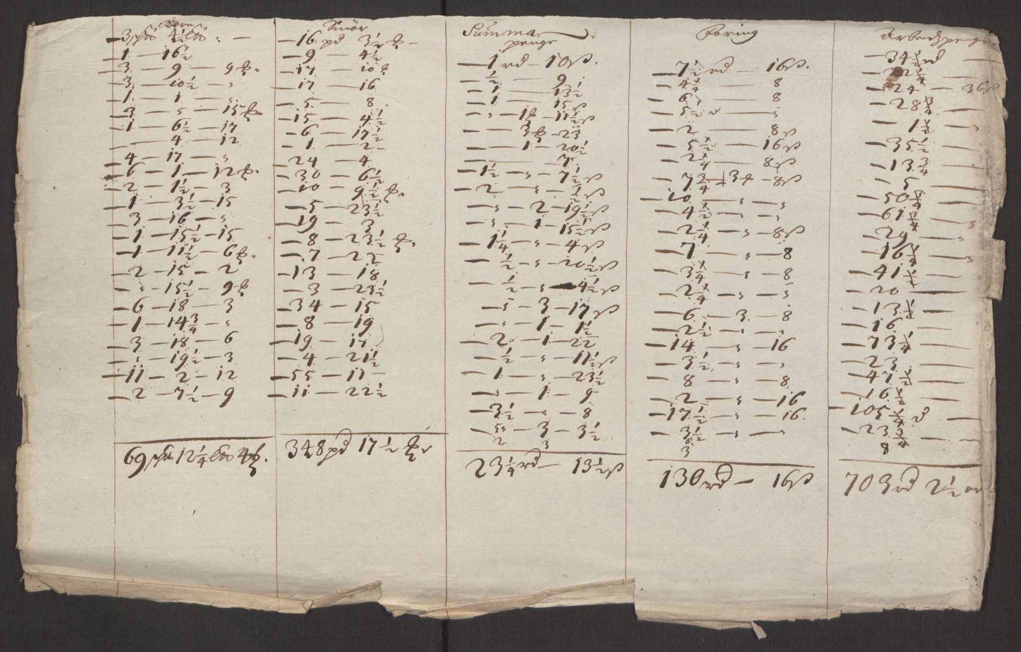 RA, Rentekammeret inntil 1814, Reviderte regnskaper, Fogderegnskap, R32/L1843: Fogderegnskap Jarlsberg grevskap, 1674-1675, s. 110
