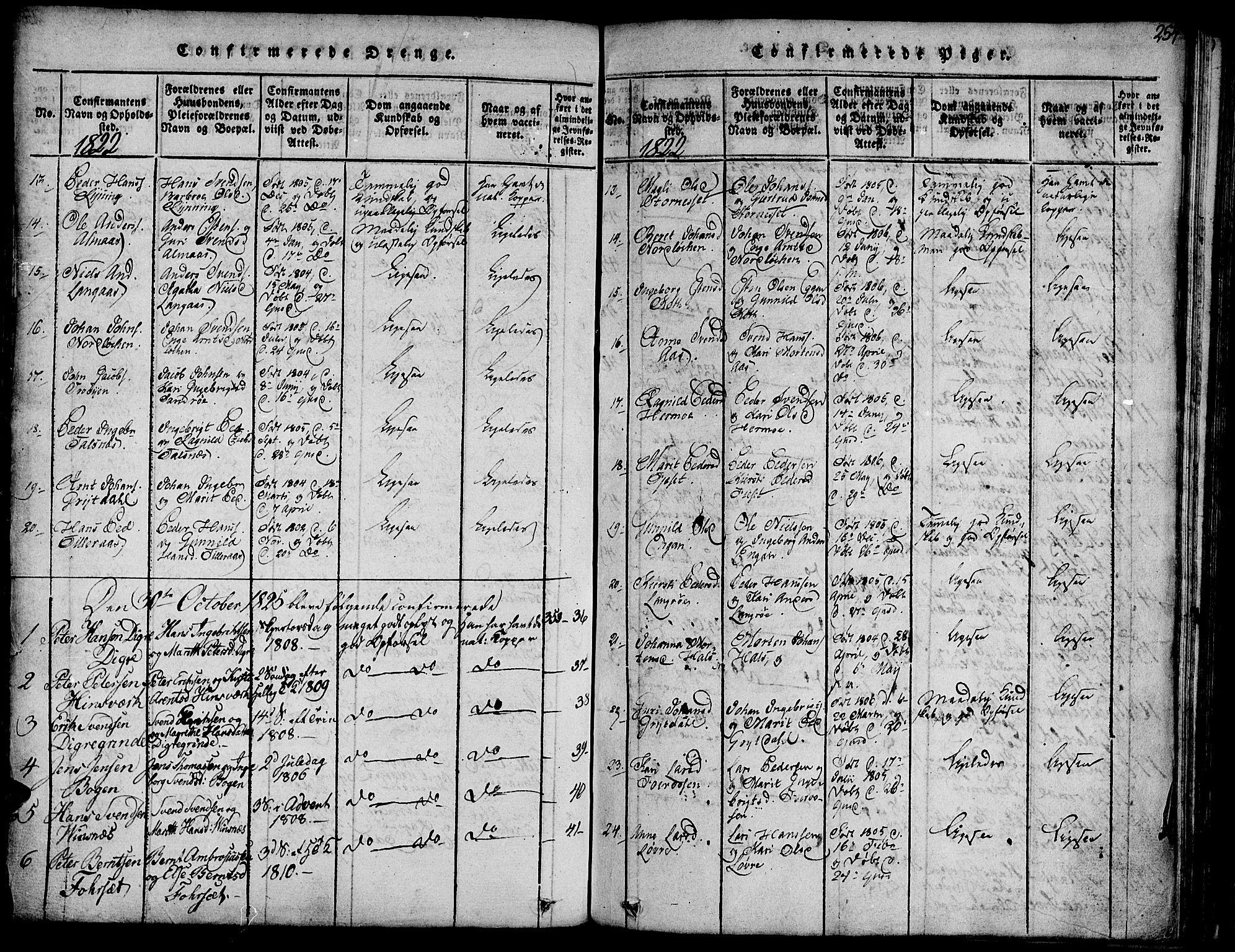 SAT, Ministerialprotokoller, klokkerbøker og fødselsregistre - Sør-Trøndelag, 685/L0955: Ministerialbok nr. 685A03 /2, 1817-1829, s. 254