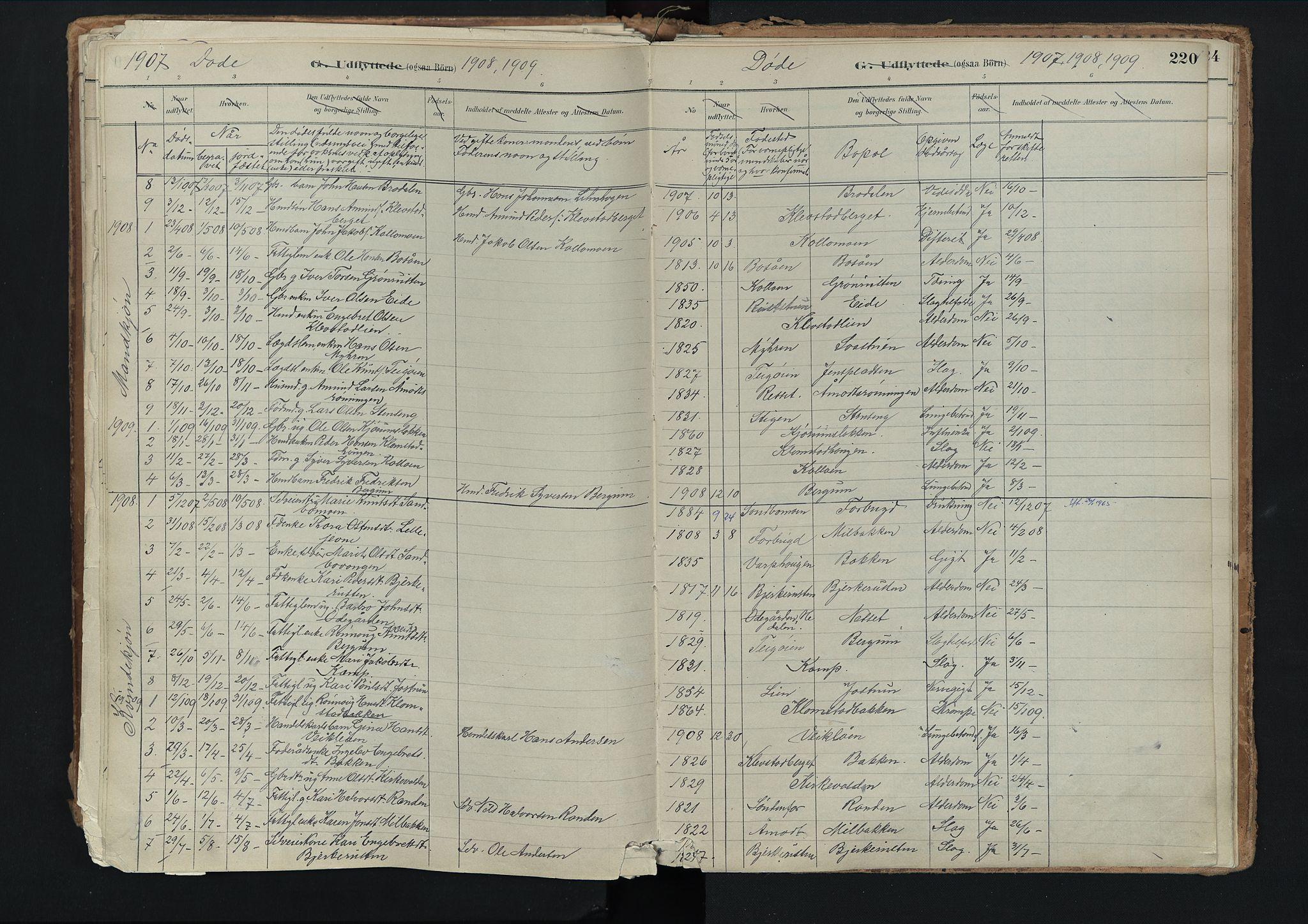 SAH, Nord-Fron prestekontor, Ministerialbok nr. 3, 1884-1914, s. 220