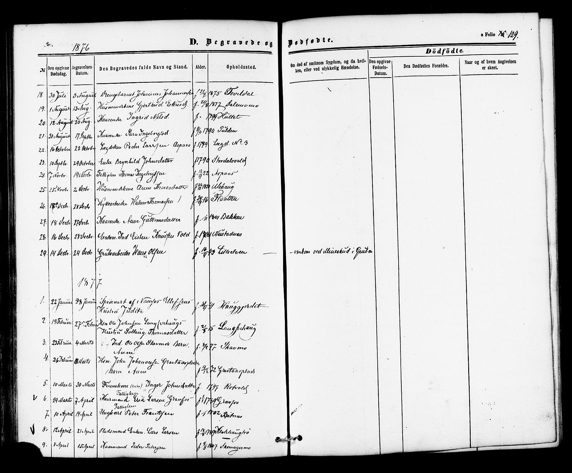 SAT, Ministerialprotokoller, klokkerbøker og fødselsregistre - Nord-Trøndelag, 706/L0041: Ministerialbok nr. 706A02, 1862-1877, s. 129