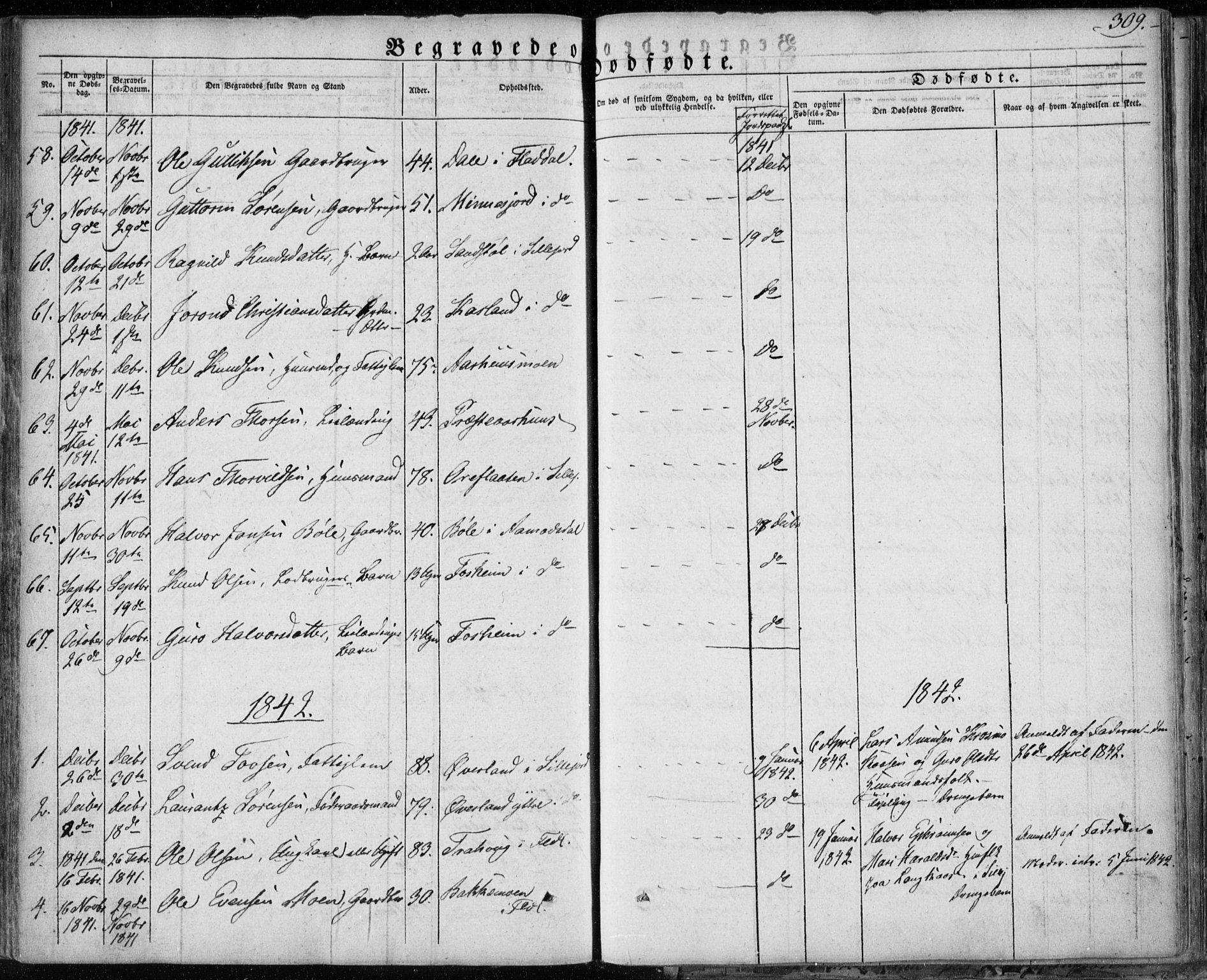 SAKO, Seljord kirkebøker, F/Fa/L0011: Ministerialbok nr. I 11, 1831-1849, s. 309