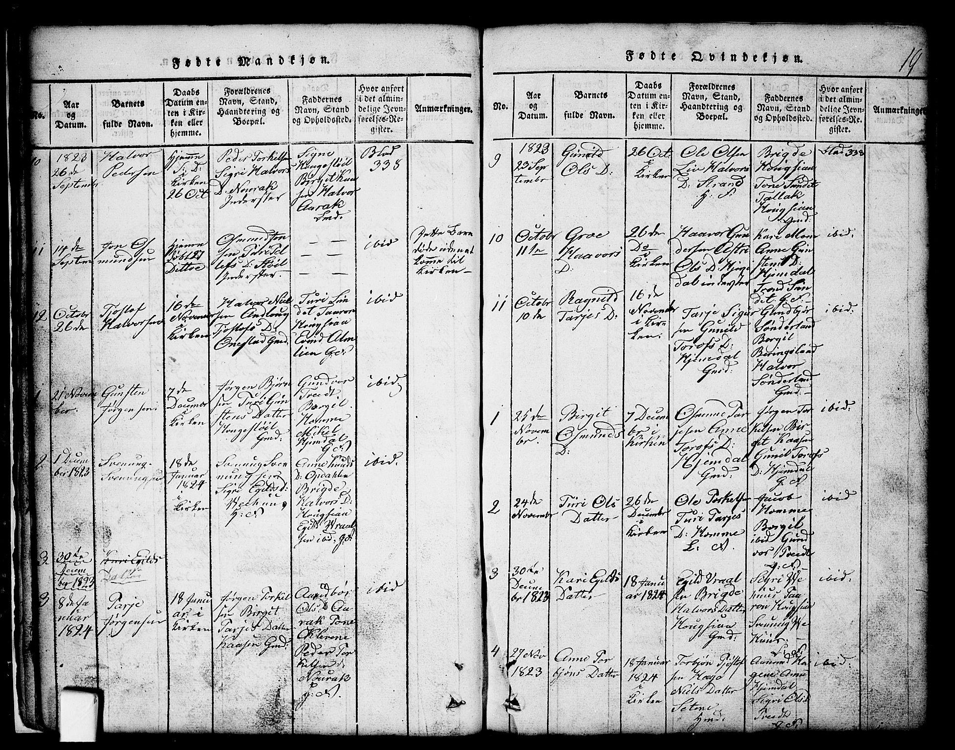 SAKO, Nissedal kirkebøker, G/Gb/L0001: Klokkerbok nr. II 1, 1814-1862, s. 19