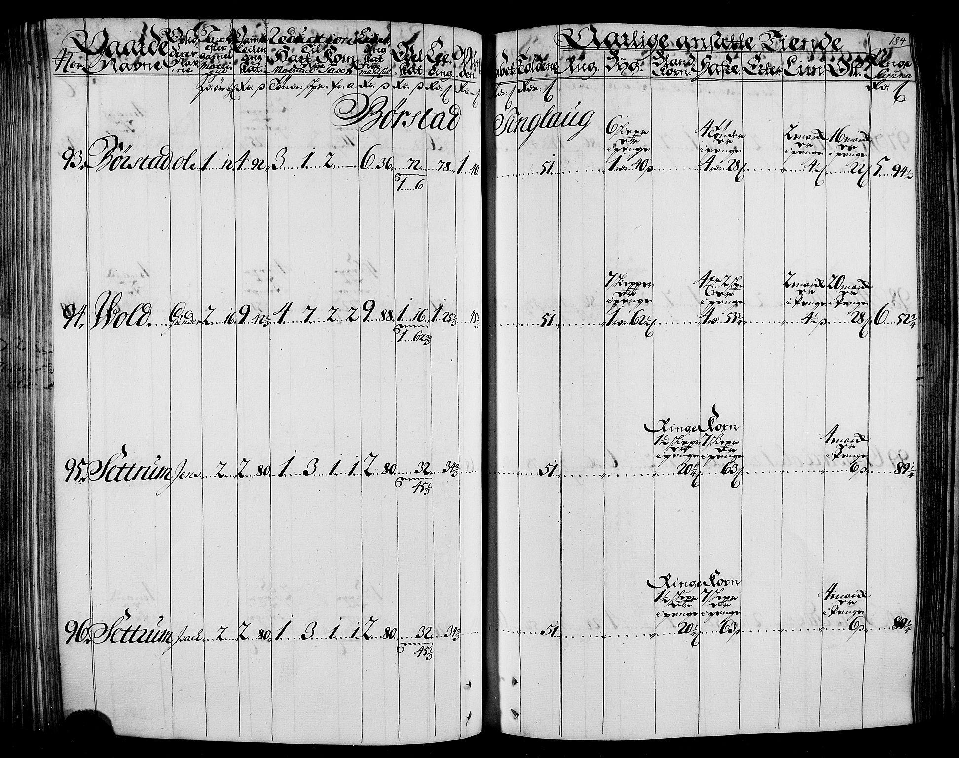 RA, Rentekammeret inntil 1814, Realistisk ordnet avdeling, N/Nb/Nbf/L0165: Stjørdal og Verdal matrikkelprotokoll, 1723, s. 183b-184a