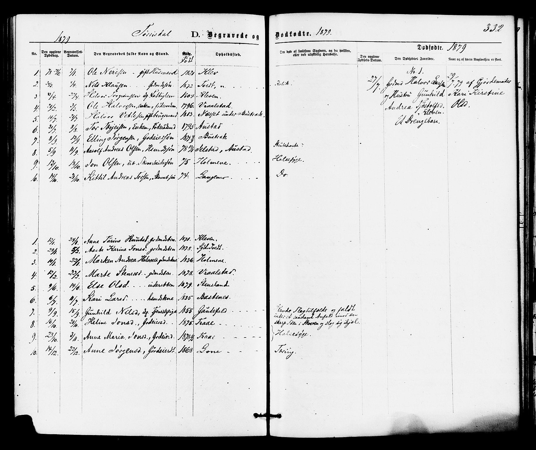 SAKO, Drangedal kirkebøker, F/Fa/L0009: Ministerialbok nr. 9 /2, 1872-1884, s. 332