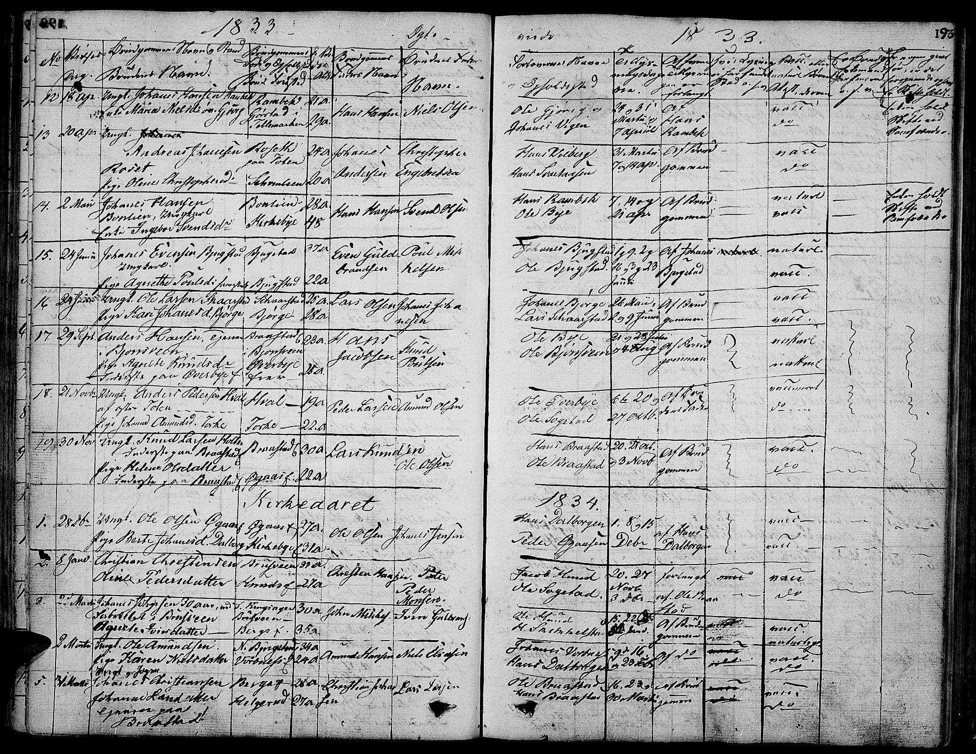 SAH, Vardal prestekontor, H/Ha/Hab/L0004: Klokkerbok nr. 4, 1831-1853, s. 193