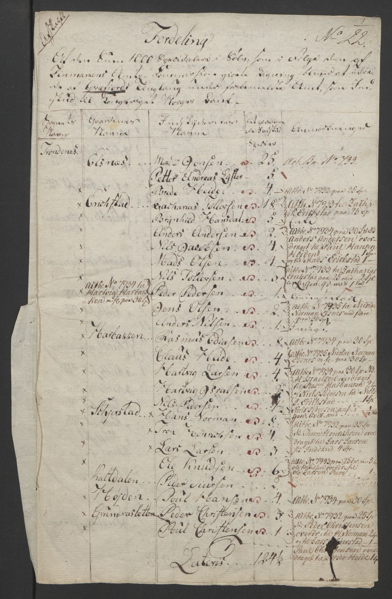 NOBA, Norges Bank/Sølvskatten 1816*, 1816-1817, s. 66