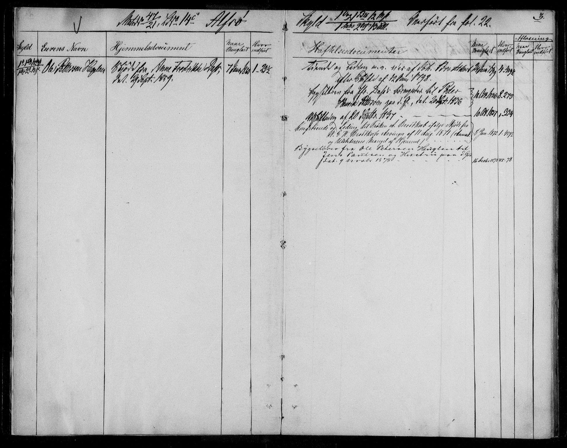 SAT, Rana sorenskriveri , 2/2A/L0002: Panteregister nr. 2, s. 3