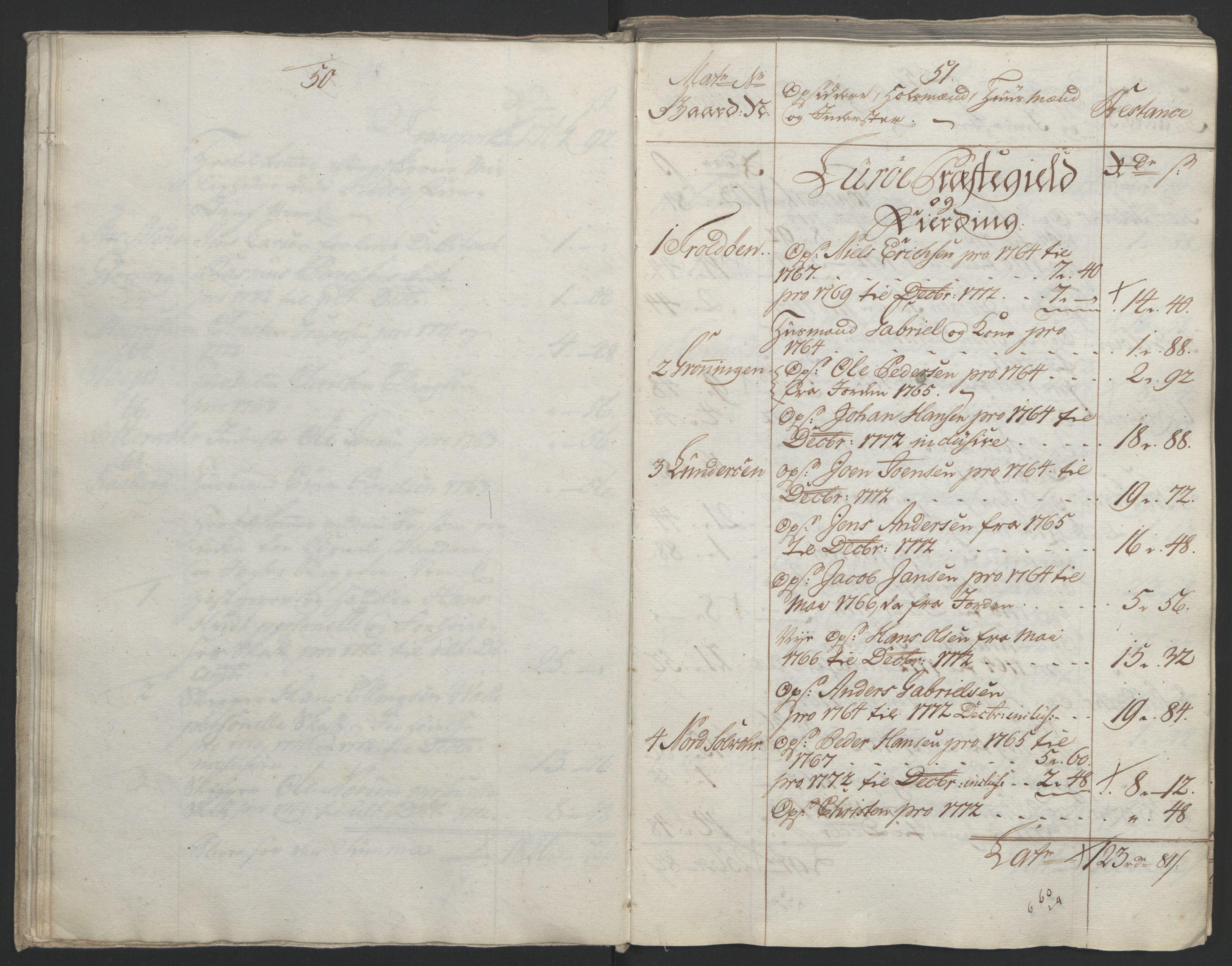 RA, Rentekammeret inntil 1814, Reviderte regnskaper, Fogderegnskap, R65/L4573: Ekstraskatten Helgeland, 1762-1772, s. 469