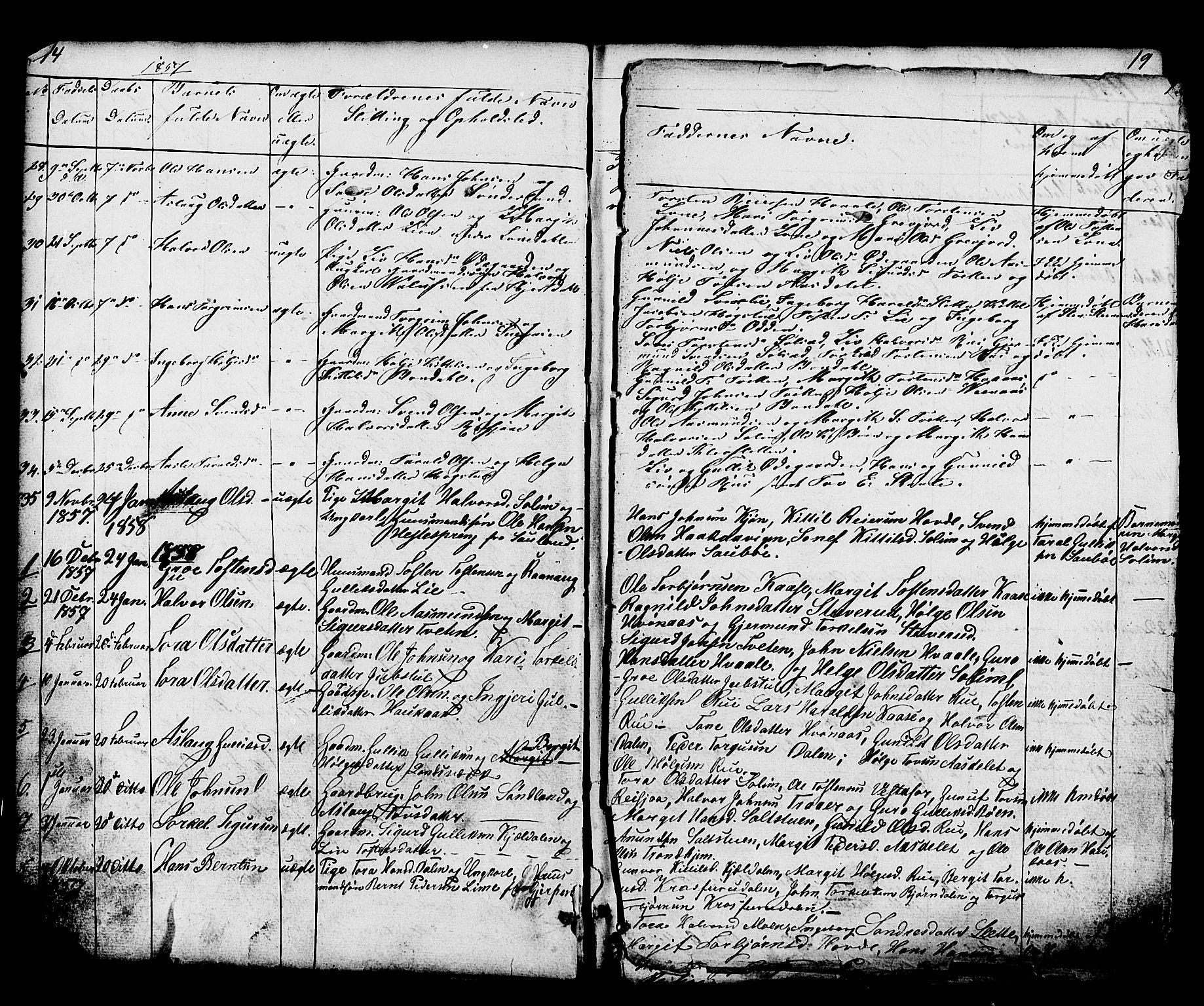 SAKO, Hjartdal kirkebøker, G/Gc/L0002: Klokkerbok nr. III 2, 1854-1890, s. 14-15