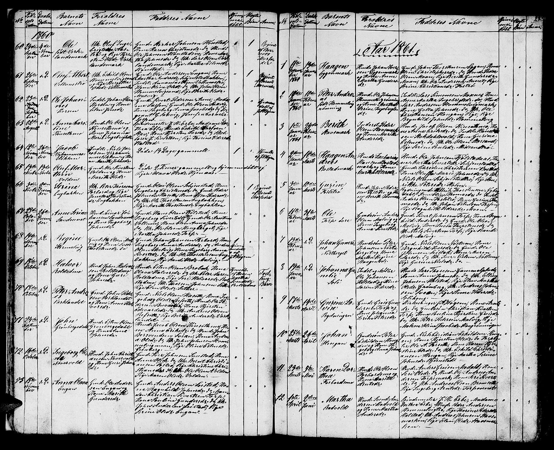 SAT, Ministerialprotokoller, klokkerbøker og fødselsregistre - Sør-Trøndelag, 616/L0422: Klokkerbok nr. 616C05, 1850-1888, s. 28