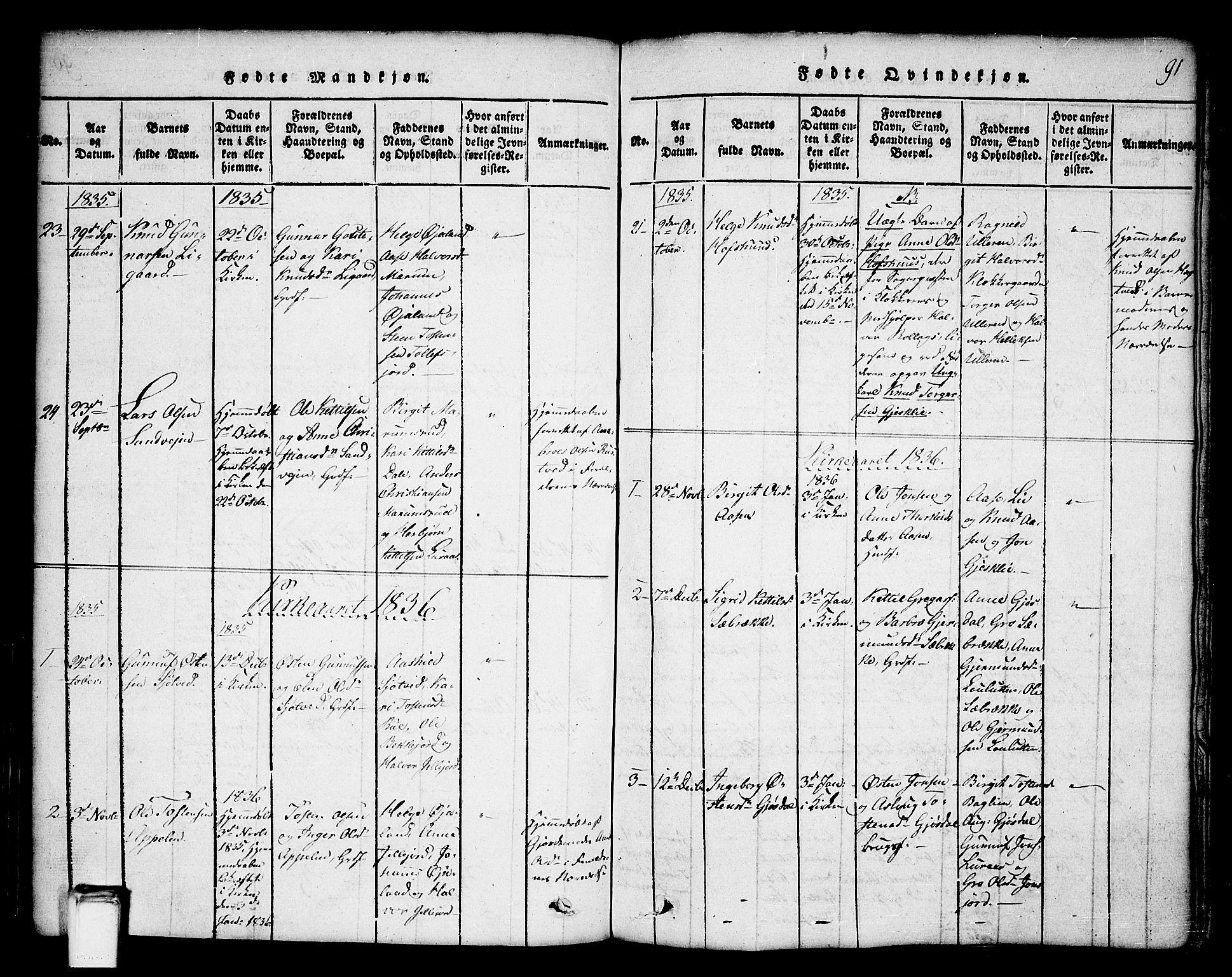 SAKO, Tinn kirkebøker, G/Ga/L0001: Klokkerbok nr. I 1, 1815-1850, s. 91