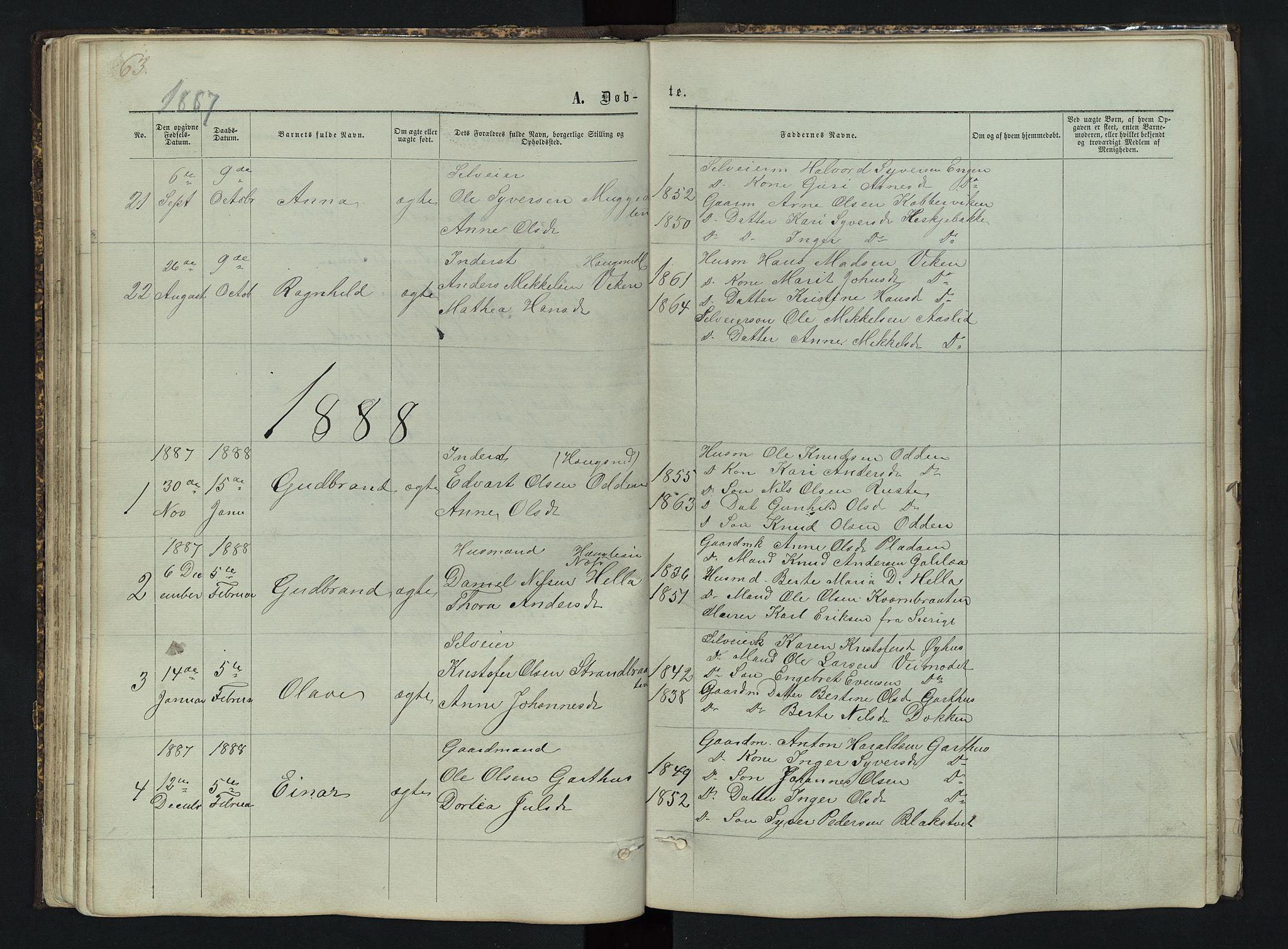 SAH, Sør-Aurdal prestekontor, Klokkerbok nr. 3, 1862-1893, s. 63