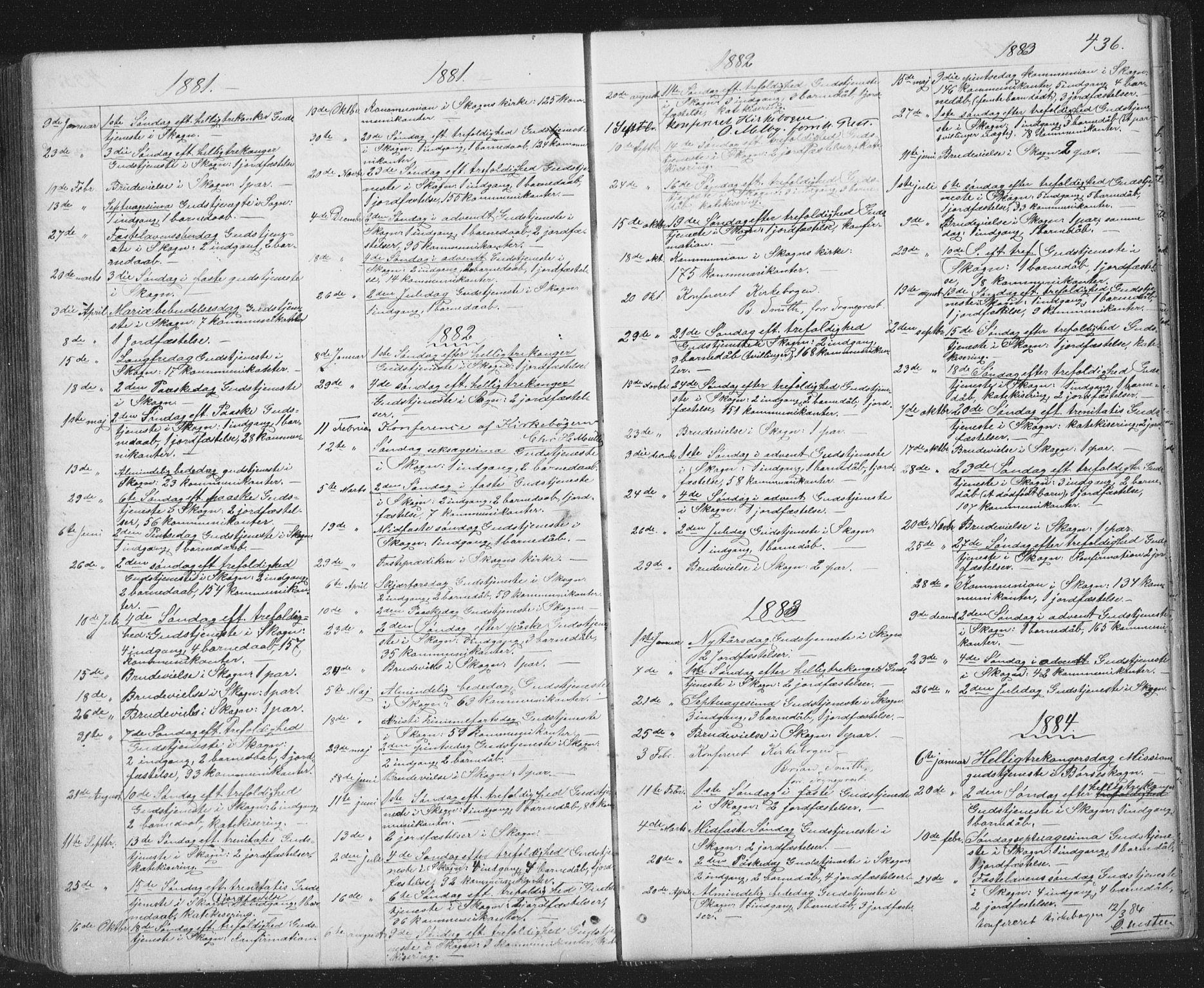 SAT, Ministerialprotokoller, klokkerbøker og fødselsregistre - Sør-Trøndelag, 667/L0798: Klokkerbok nr. 667C03, 1867-1929, s. 436