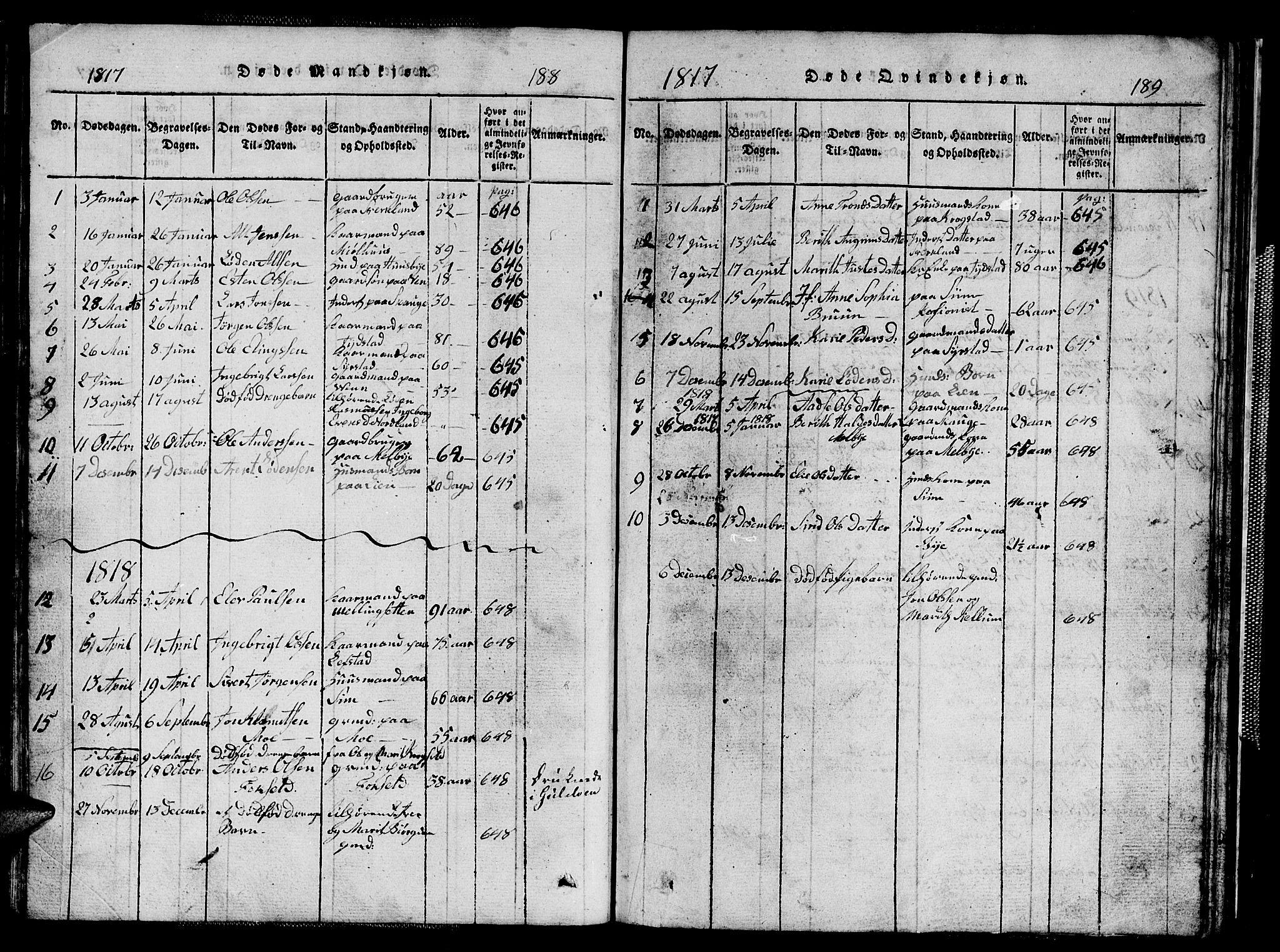 SAT, Ministerialprotokoller, klokkerbøker og fødselsregistre - Sør-Trøndelag, 667/L0796: Klokkerbok nr. 667C01, 1817-1836, s. 188-189