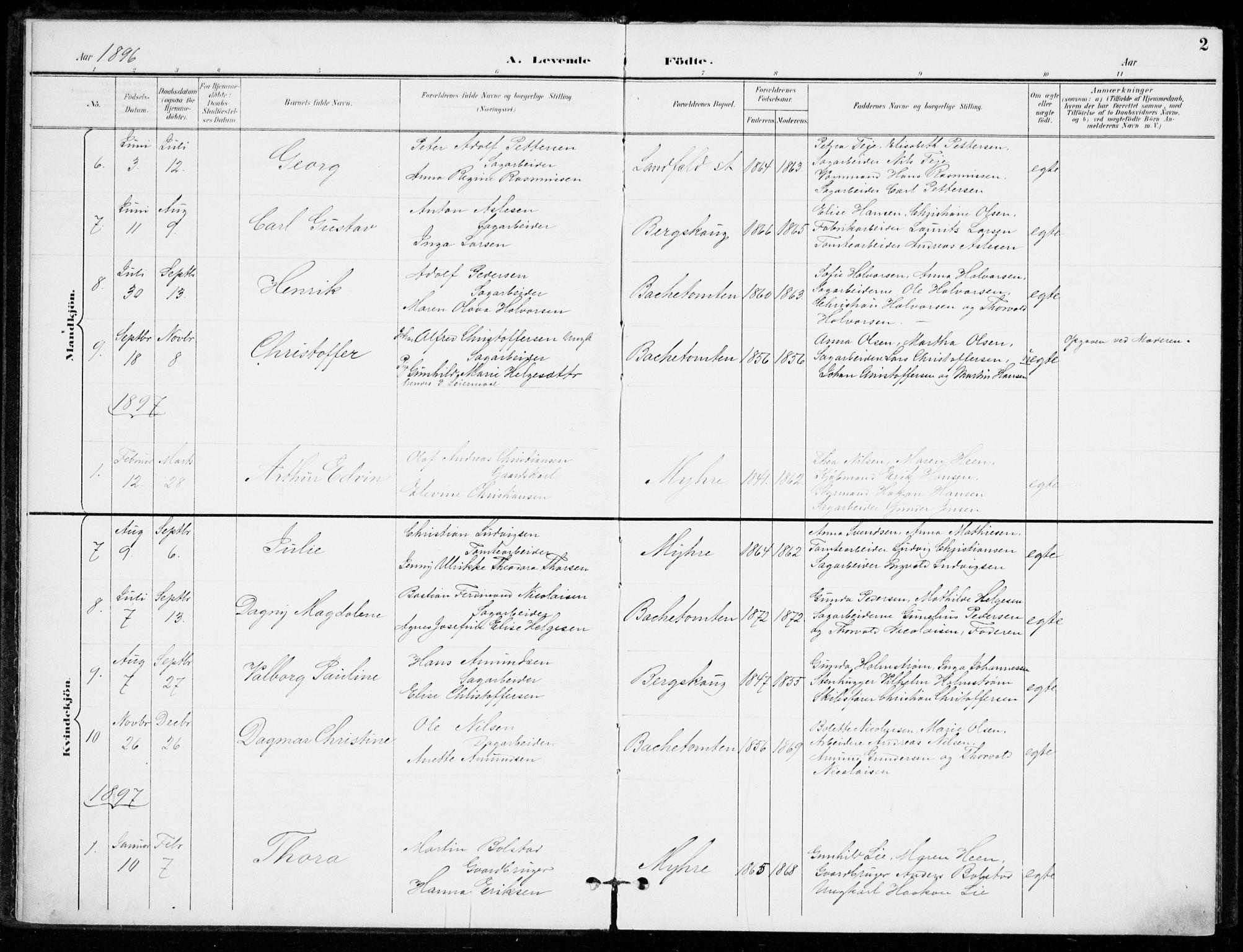 SAKO, Åssiden kirkebøker, F/Fa/L0002: Ministerialbok nr. 2, 1896-1916, s. 2