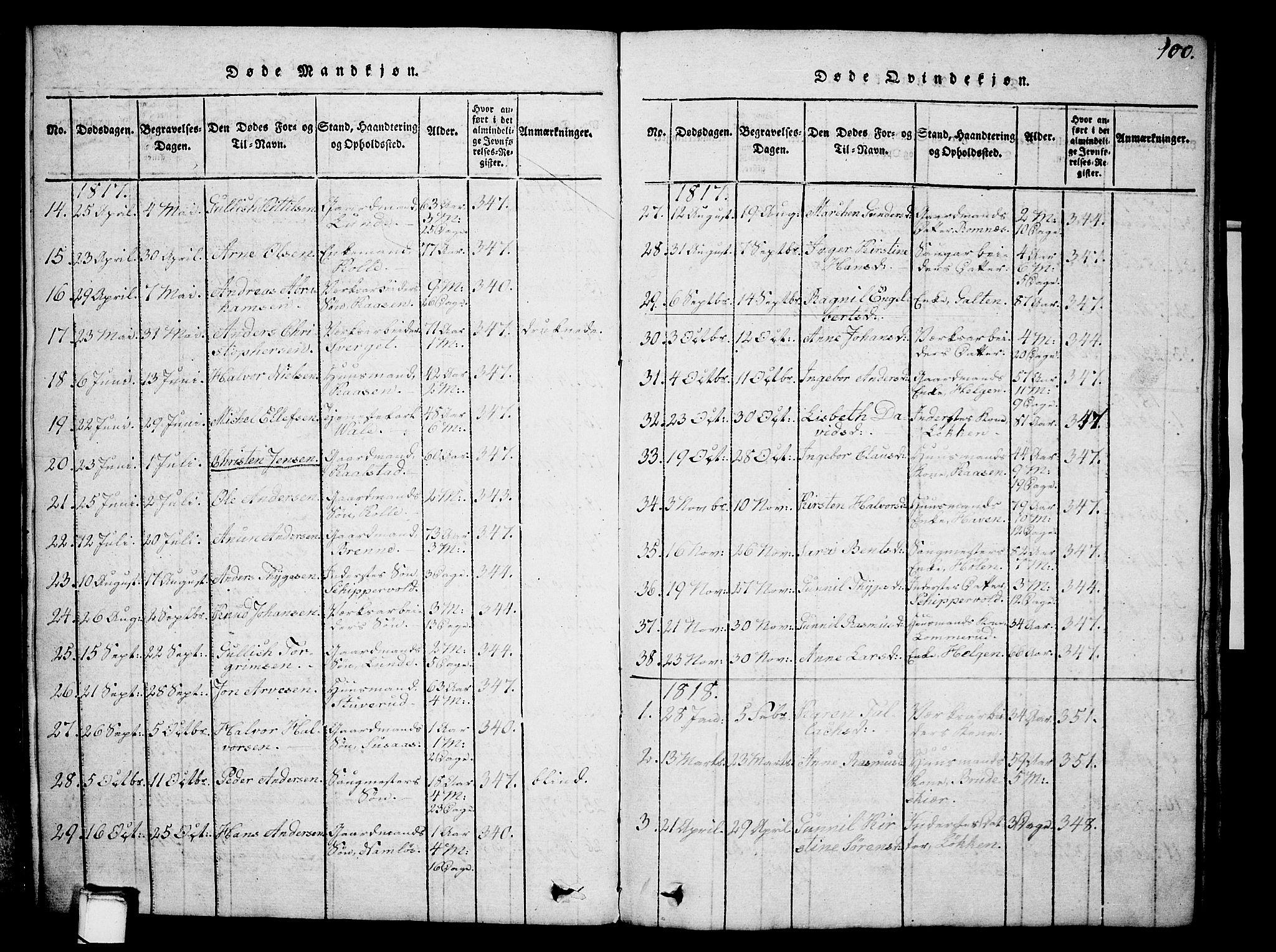 SAKO, Holla kirkebøker, G/Ga/L0001: Klokkerbok nr. I 1, 1814-1830, s. 100
