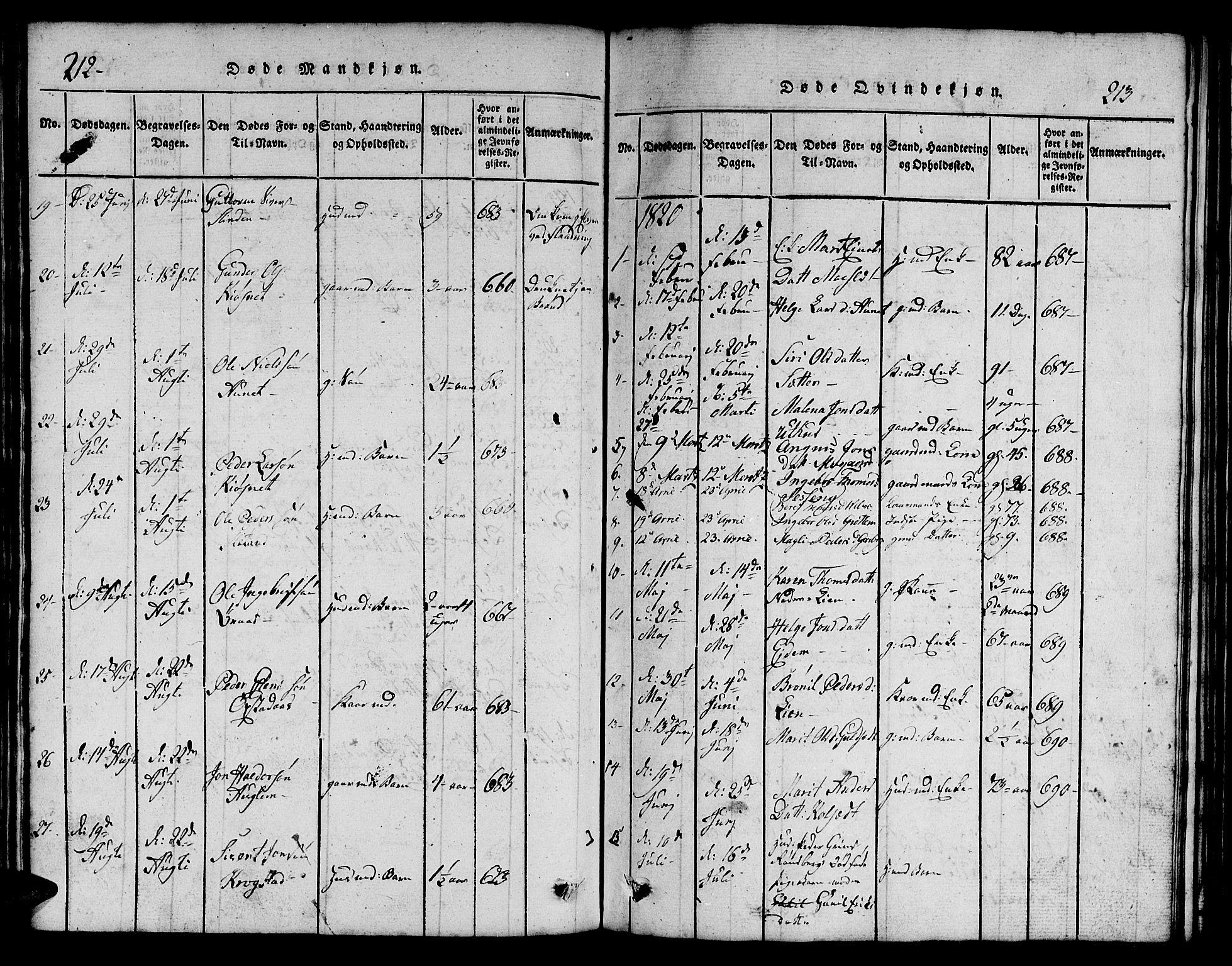 SAT, Ministerialprotokoller, klokkerbøker og fødselsregistre - Sør-Trøndelag, 695/L1152: Klokkerbok nr. 695C03, 1816-1831, s. 212-213