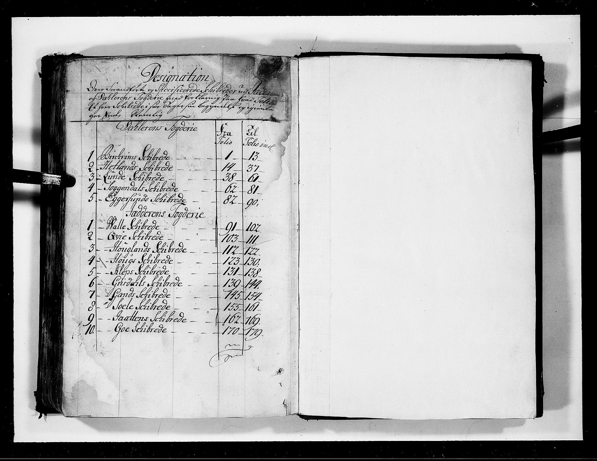 RA, Rentekammeret inntil 1814, Realistisk ordnet avdeling, N/Nb/Nbf/L0131: Jæren og Dalane eksaminasjonsprotokoll, 1723, s. 179b-180a