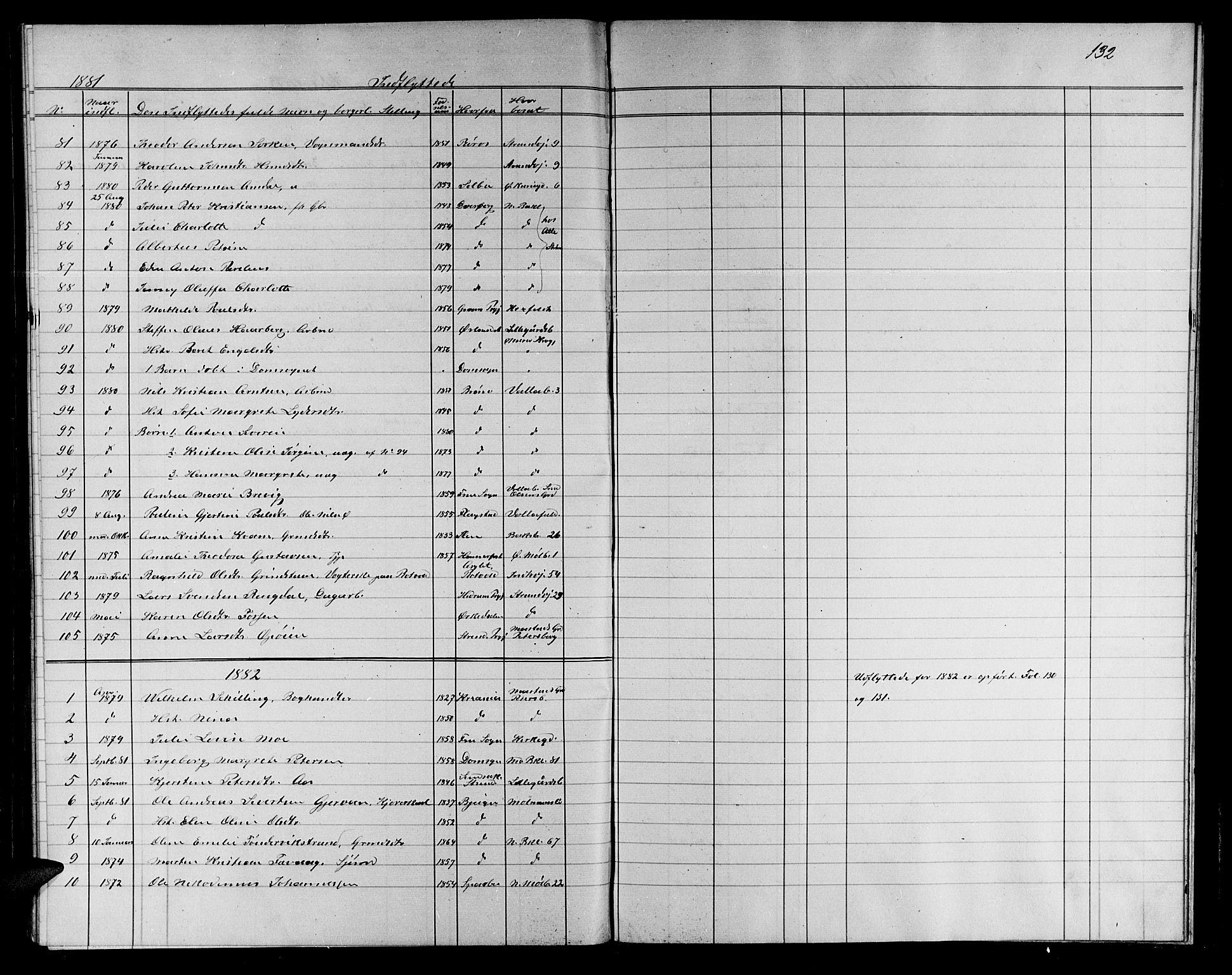 SAT, Ministerialprotokoller, klokkerbøker og fødselsregistre - Sør-Trøndelag, 604/L0221: Klokkerbok nr. 604C04, 1870-1885, s. 132