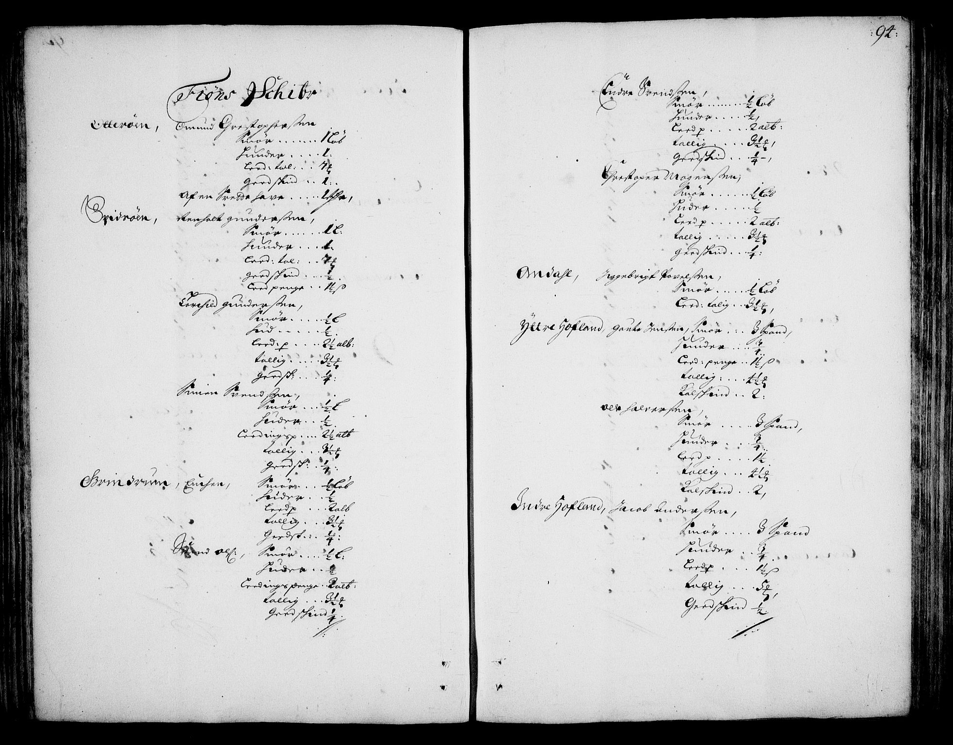 RA, Rentekammeret inntil 1814, Realistisk ordnet avdeling, On/L0002: [Jj 3]: Besiktigelsesforretninger over Halsnøy klosters gods, 1659-1703, s. 93b-94a