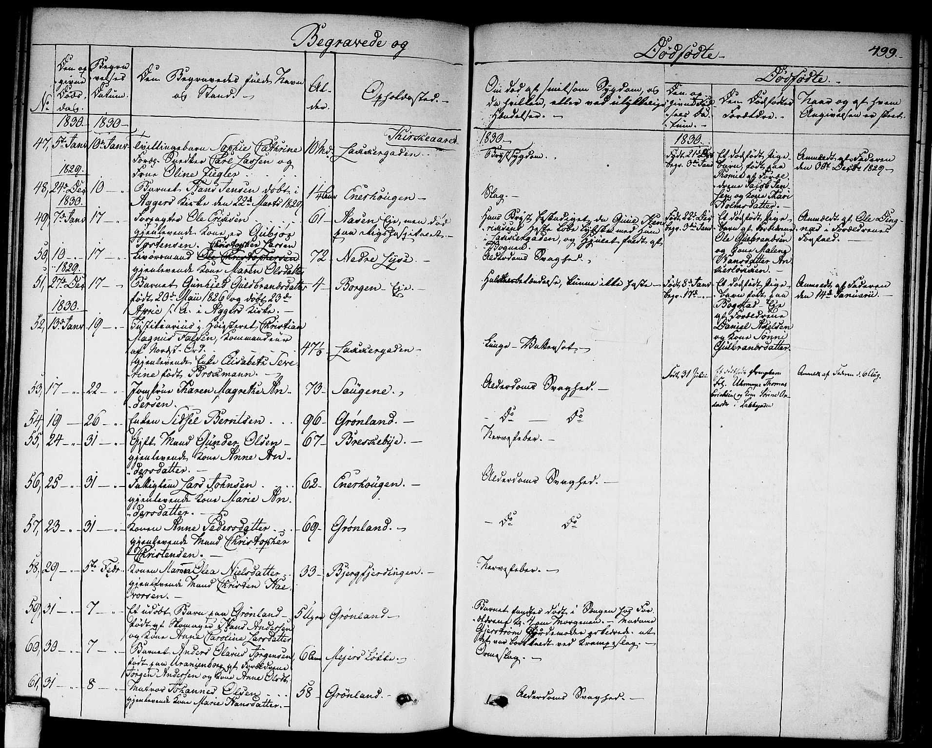 SAO, Aker prestekontor kirkebøker, F/L0013: Ministerialbok nr. 13, 1828-1837, s. 499
