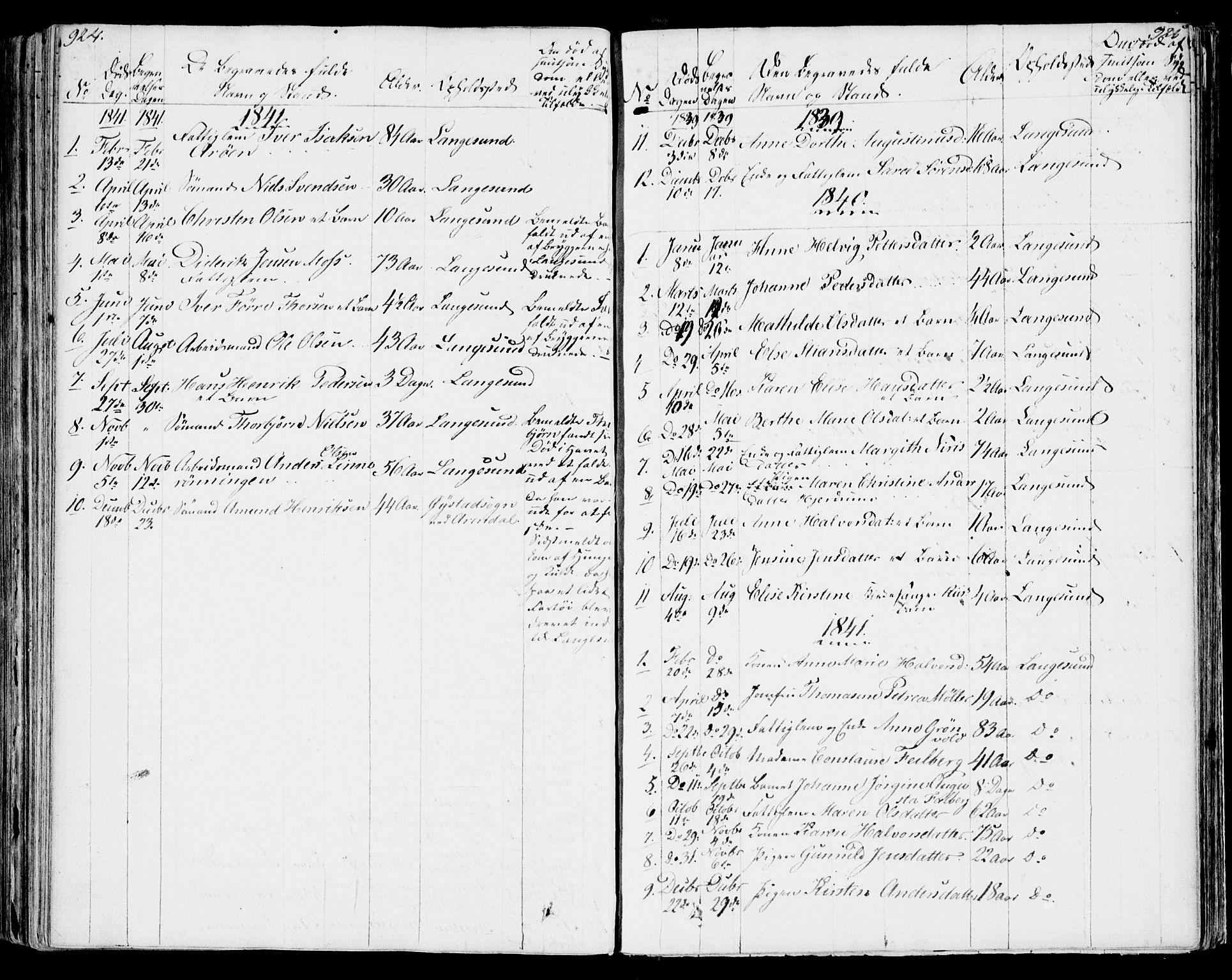 SAKO, Bamble kirkebøker, F/Fa/L0004: Ministerialbok nr. I 4, 1834-1853, s. 924-925