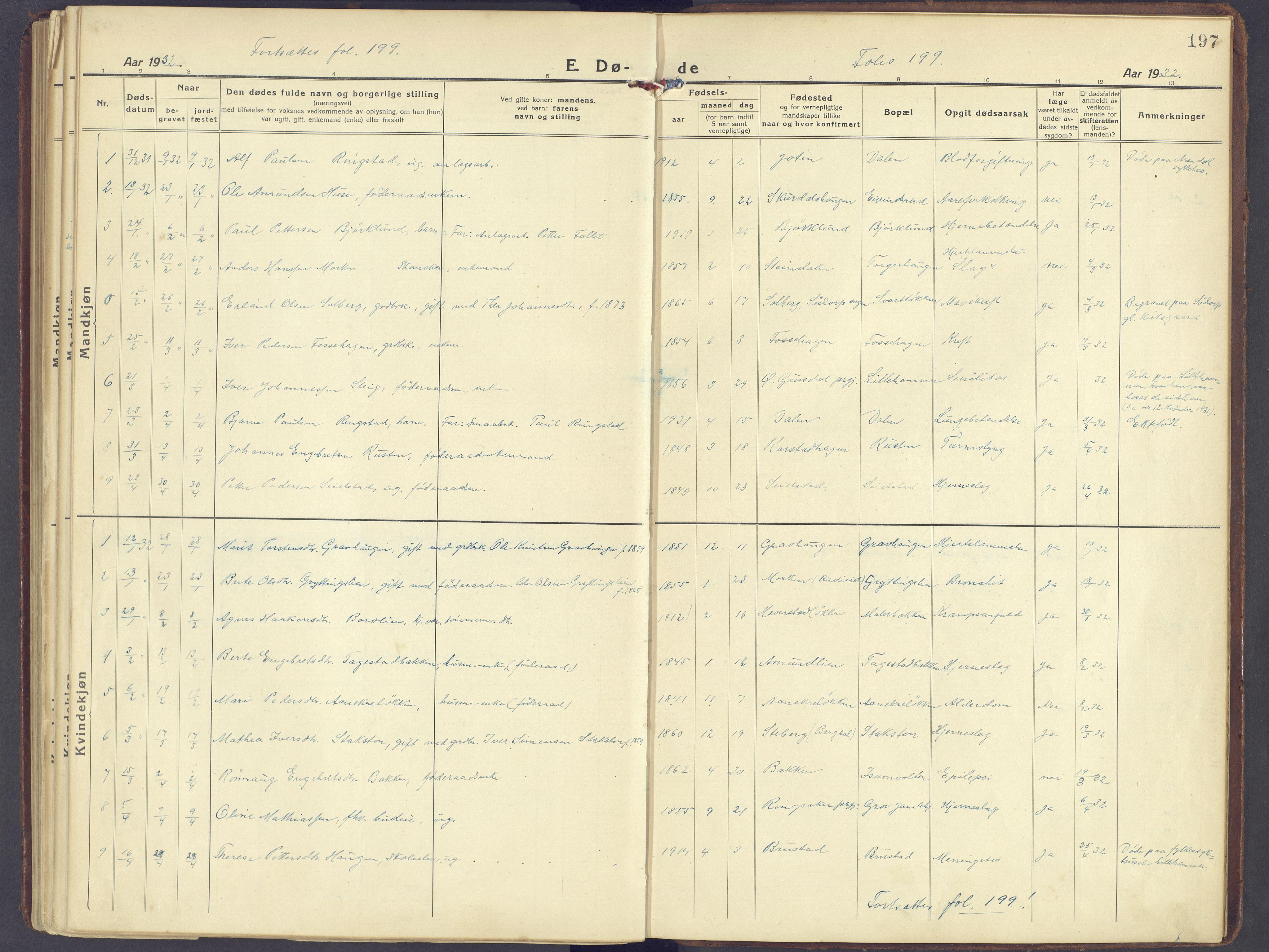 SAH, Sør-Fron prestekontor, H/Ha/Haa/L0005: Ministerialbok nr. 5, 1920-1933, s. 197