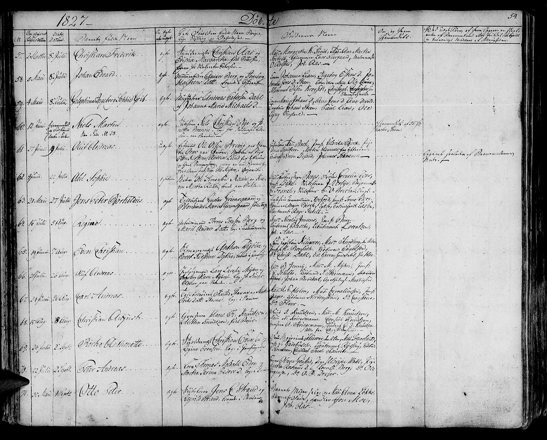 SAT, Ministerialprotokoller, klokkerbøker og fødselsregistre - Sør-Trøndelag, 602/L0108: Ministerialbok nr. 602A06, 1821-1839, s. 54