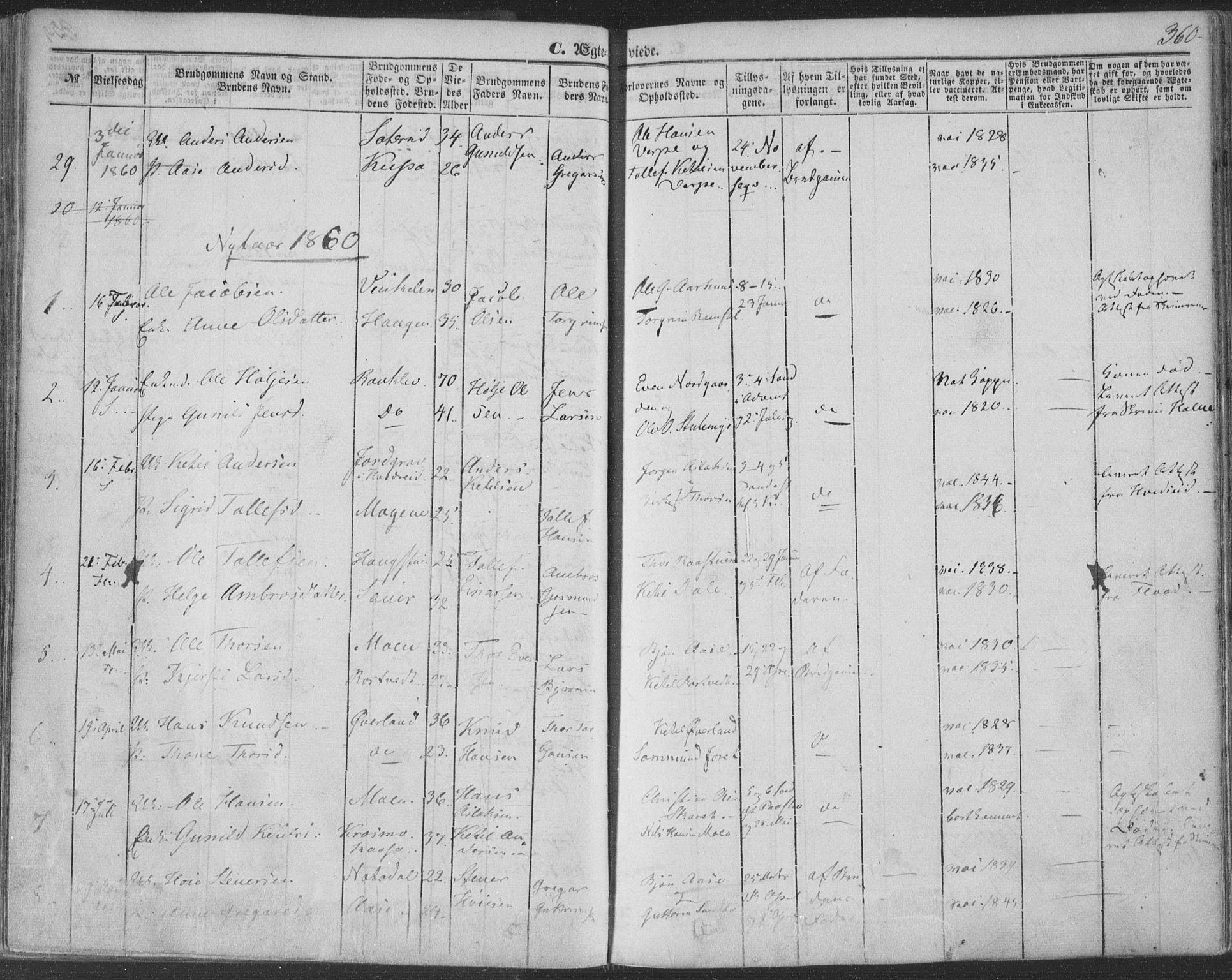 SAKO, Seljord kirkebøker, F/Fa/L012b: Ministerialbok nr. I 12B, 1850-1865, s. 360