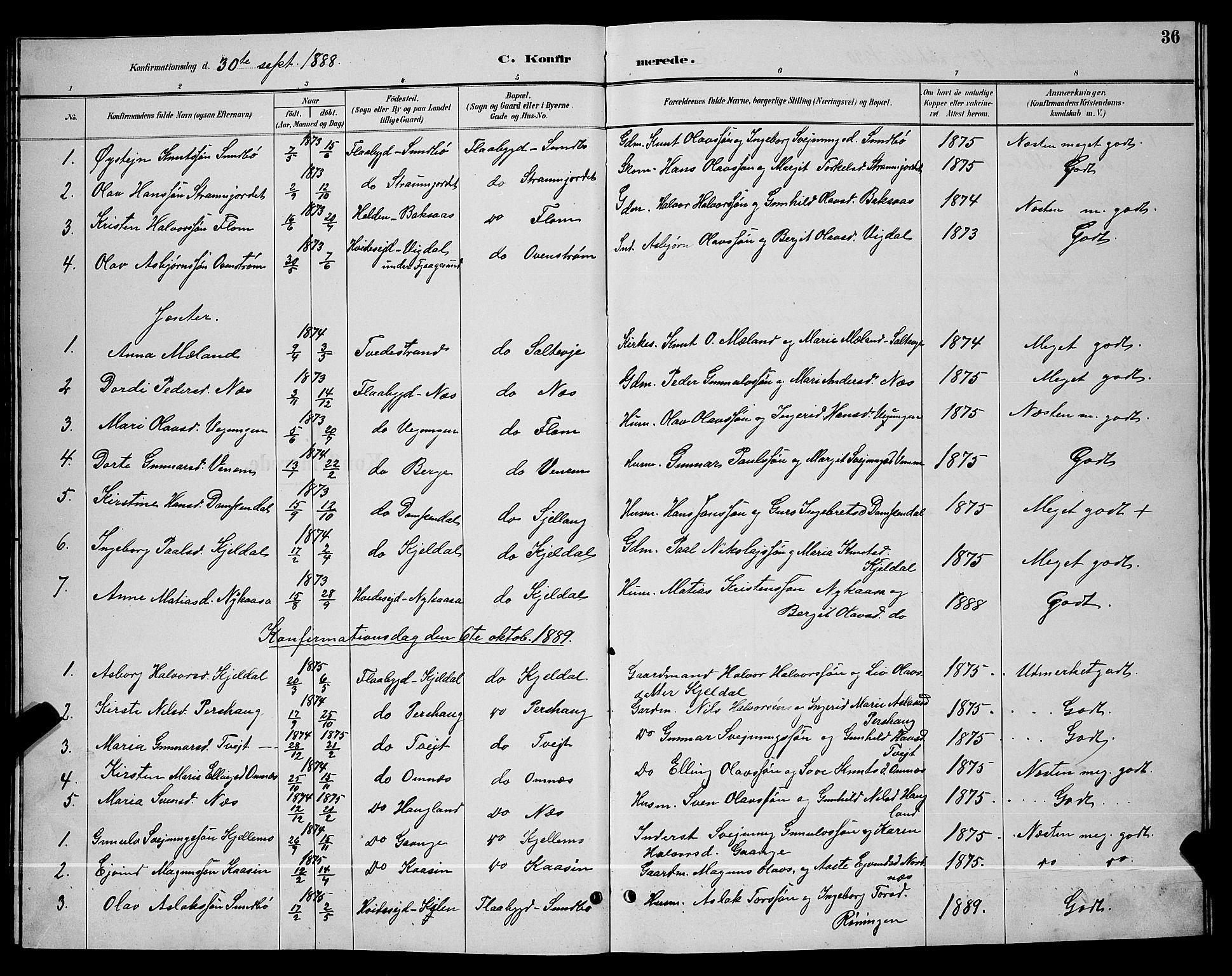 SAKO, Lunde kirkebøker, G/Gb/L0002: Klokkerbok nr. II 2, 1888-1895, s. 36