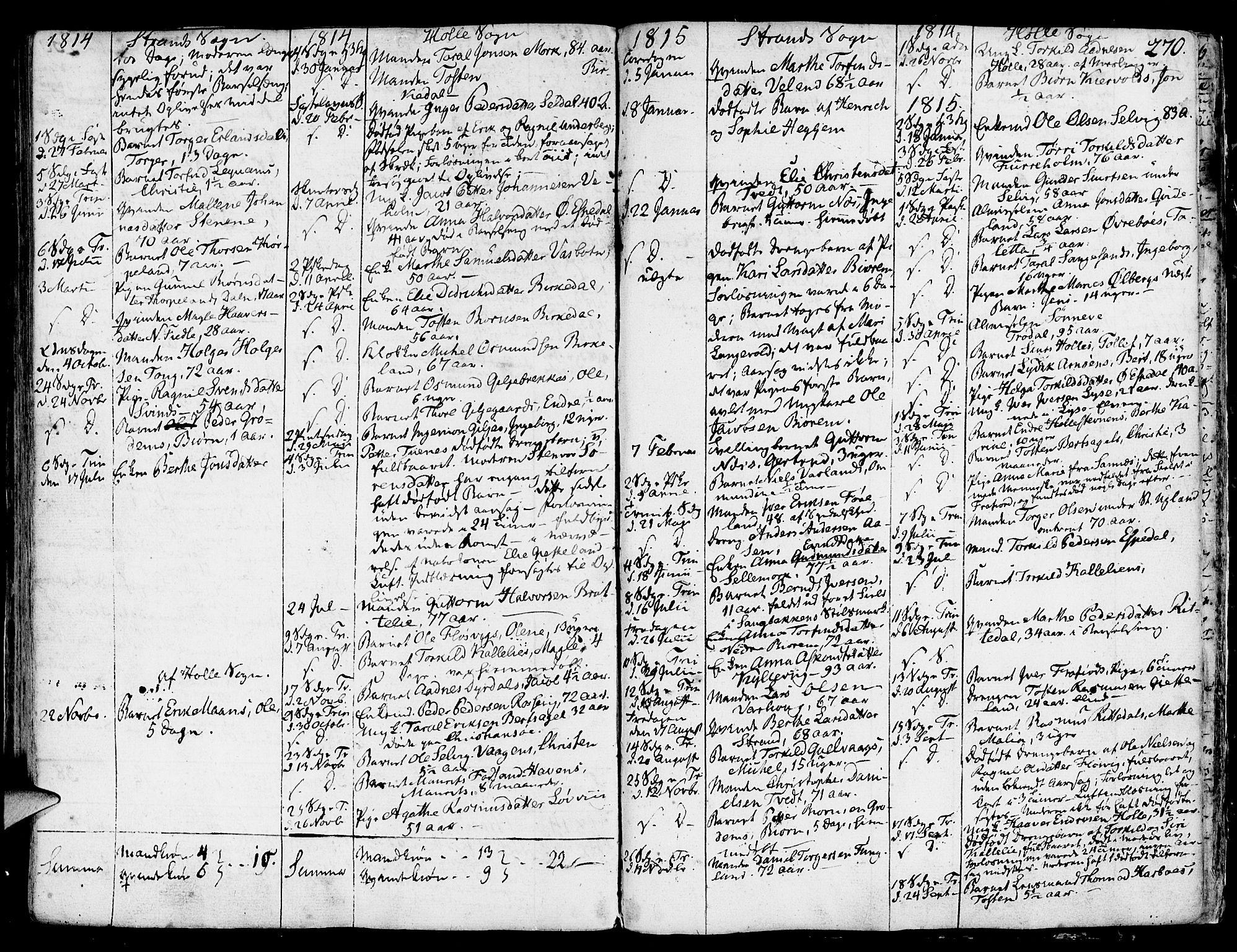 SAST, Strand sokneprestkontor, H/Ha/Haa/L0003: Ministerialbok nr. A 3, 1769-1816, s. 270